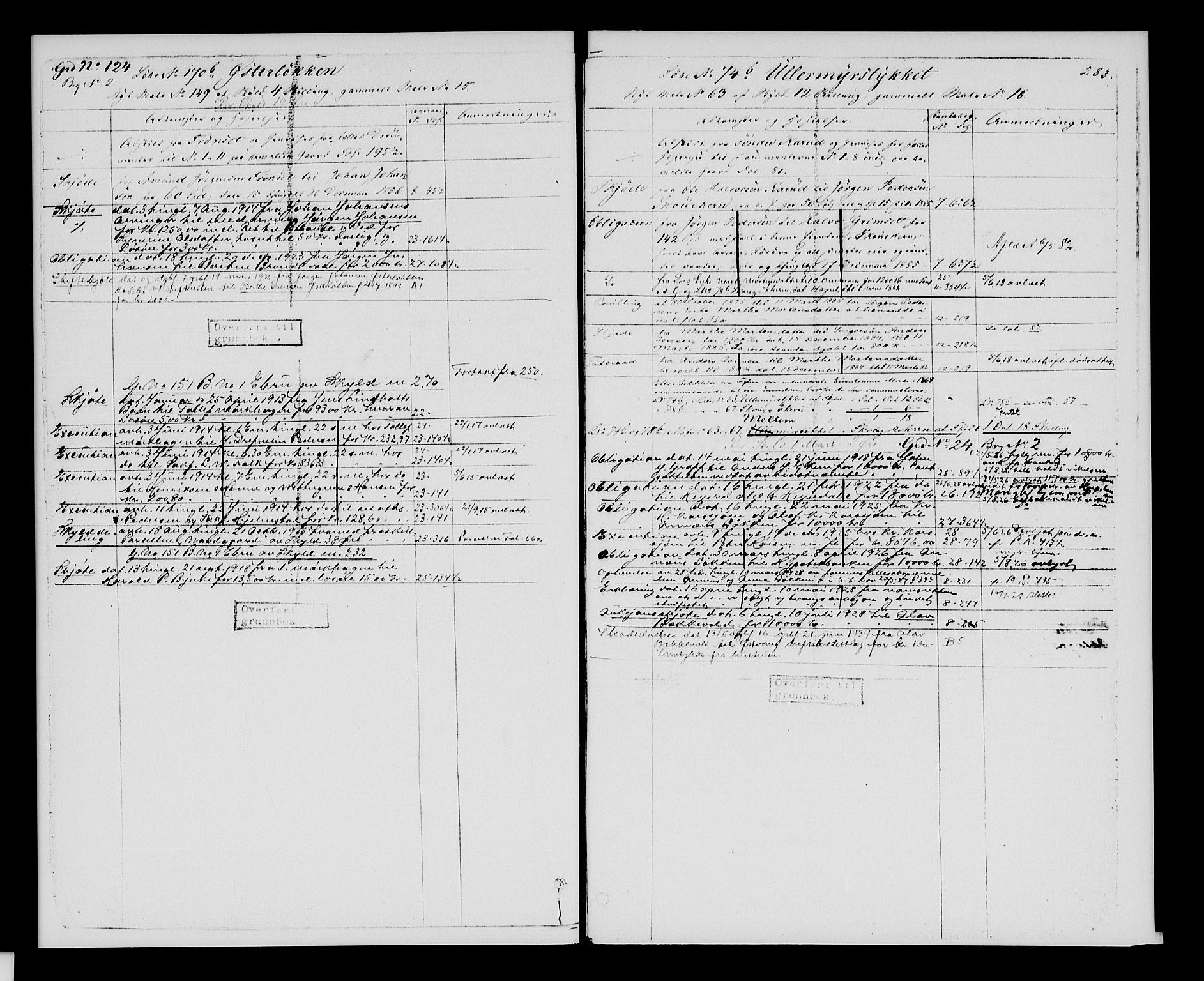 SAH, Sør-Hedmark sorenskriveri, H/Ha/Hac/Hacc/L0001: Panteregister nr. 3.1, 1855-1943, s. 283