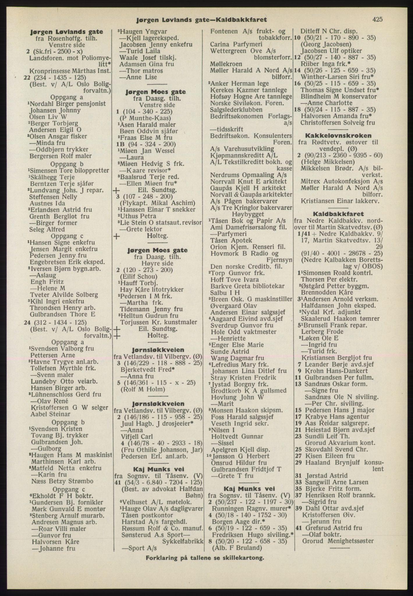 PUBL, Kristiania/Oslo adressebok, 1970-1971, s. 425