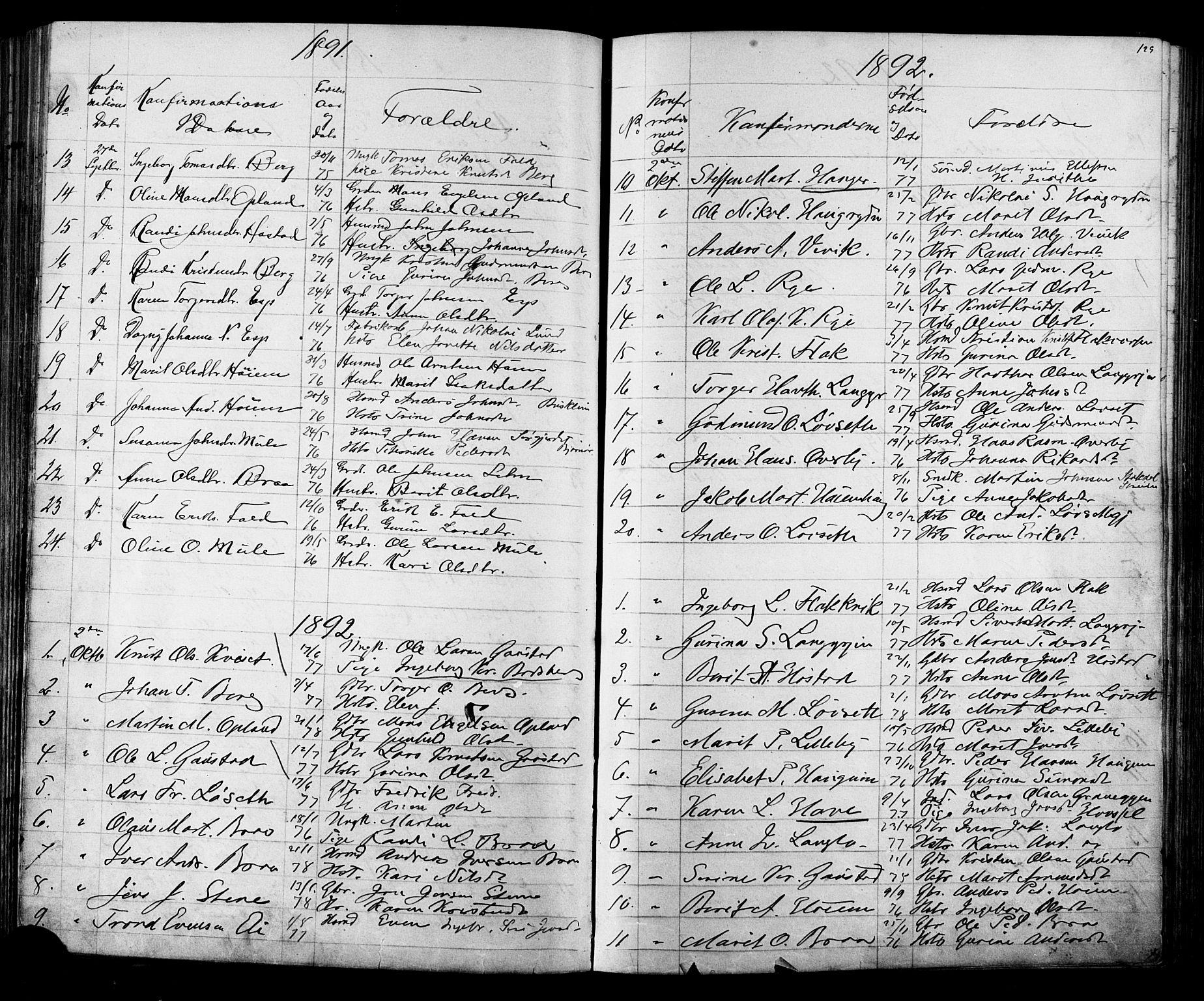 SAT, Ministerialprotokoller, klokkerbøker og fødselsregistre - Sør-Trøndelag, 612/L0387: Klokkerbok nr. 612C03, 1874-1908, s. 129