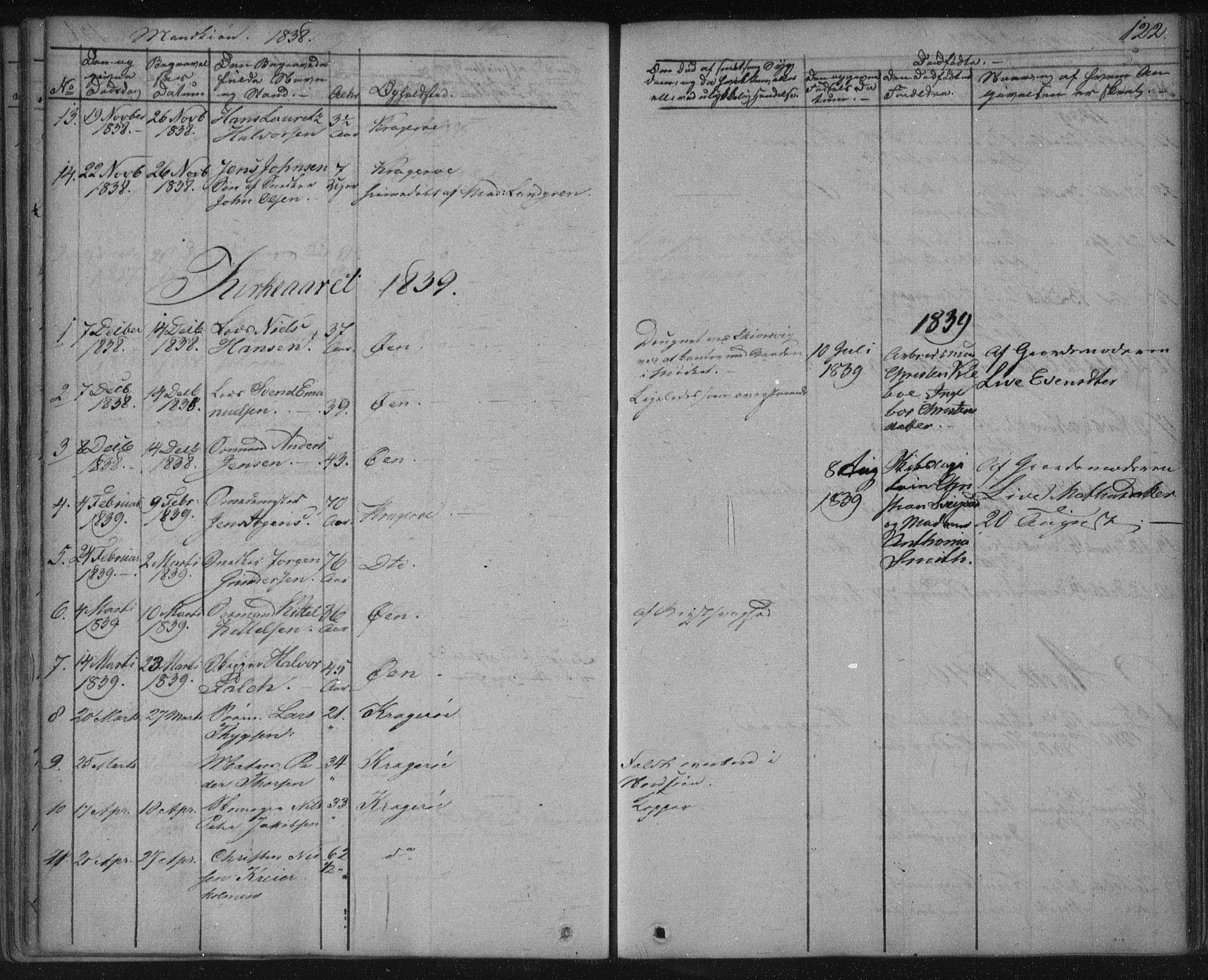 SAKO, Kragerø kirkebøker, F/Fa/L0005: Ministerialbok nr. 5, 1832-1847, s. 122