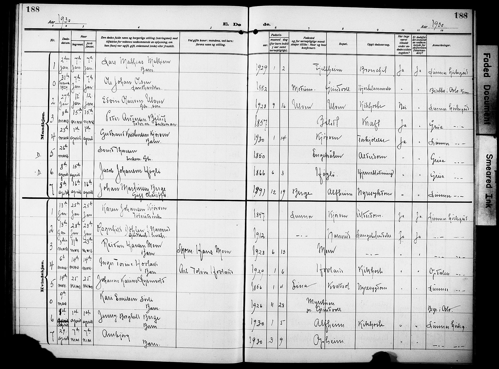 SAH, Lunner prestekontor, H/Ha/Hab/L0002: Klokkerbok nr. 2, 1923-1933, s. 188