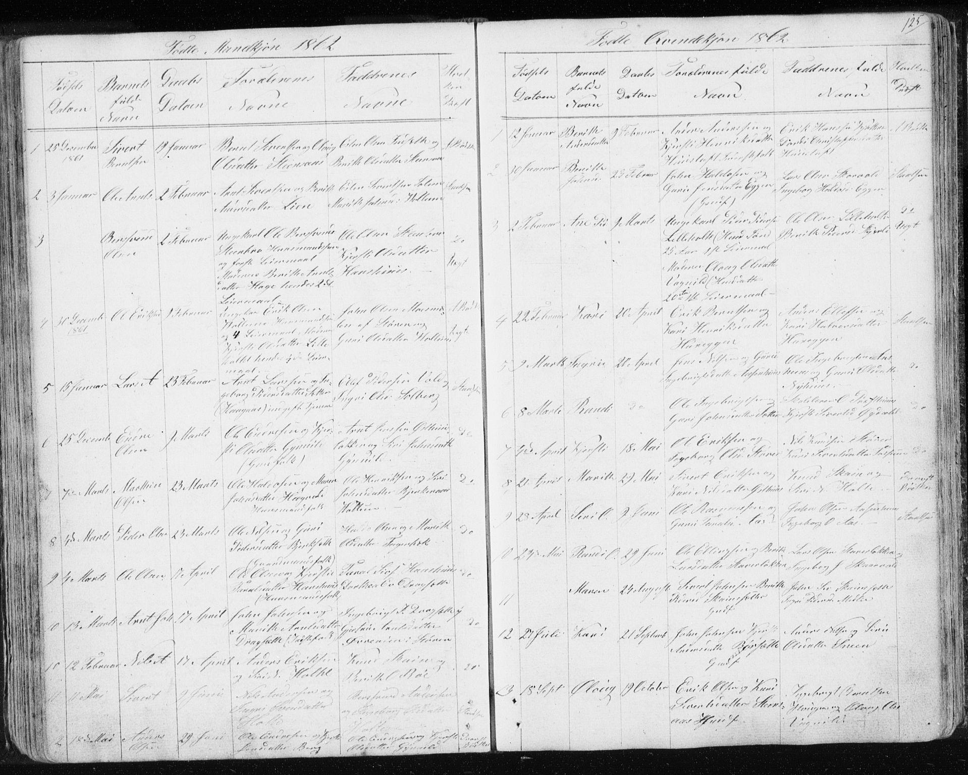 SAT, Ministerialprotokoller, klokkerbøker og fødselsregistre - Sør-Trøndelag, 689/L1043: Klokkerbok nr. 689C02, 1816-1892, s. 125