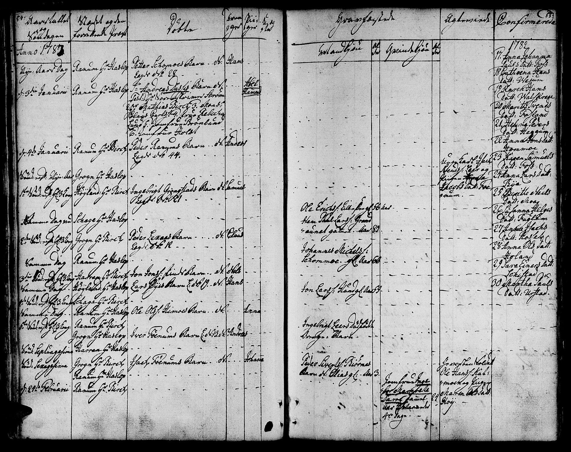 SAT, Ministerialprotokoller, klokkerbøker og fødselsregistre - Nord-Trøndelag, 764/L0544: Ministerialbok nr. 764A04, 1780-1798, s. 54-55