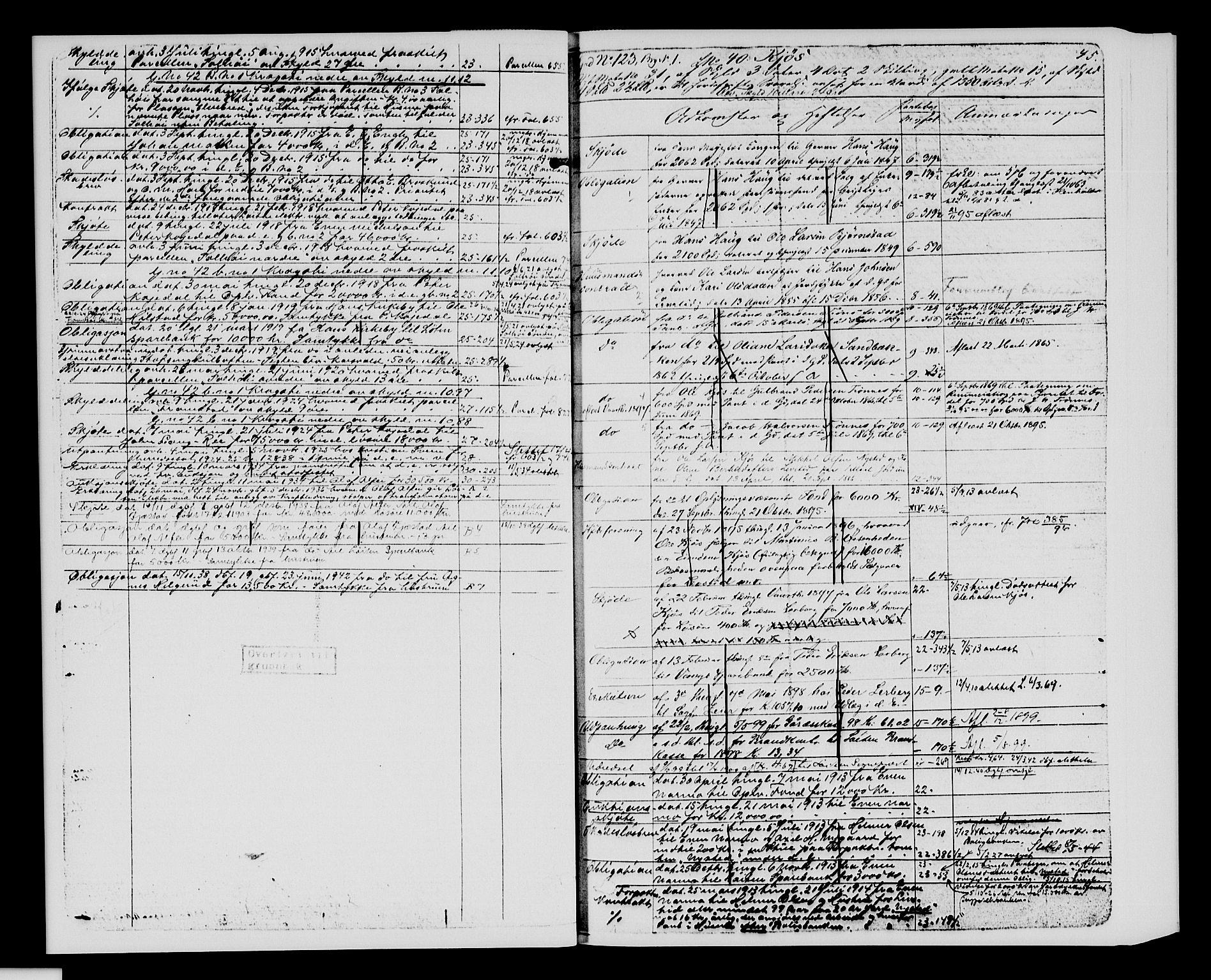 SAH, Sør-Hedmark sorenskriveri, H/Ha/Hac/Hacc/L0001: Panteregister nr. 3.1, 1855-1943, s. 45