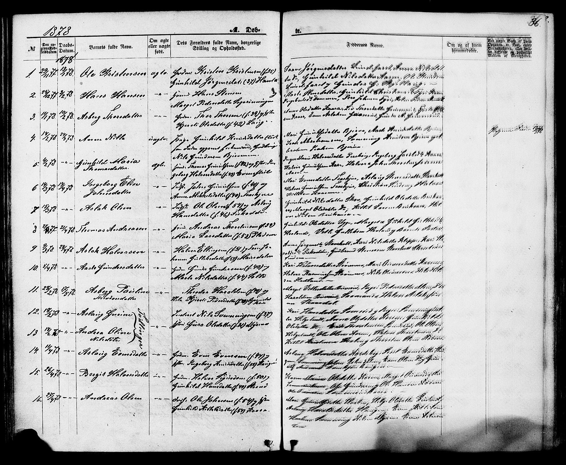 SAKO, Lunde kirkebøker, F/Fa/L0001: Ministerialbok nr. I 1, 1866-1883, s. 36