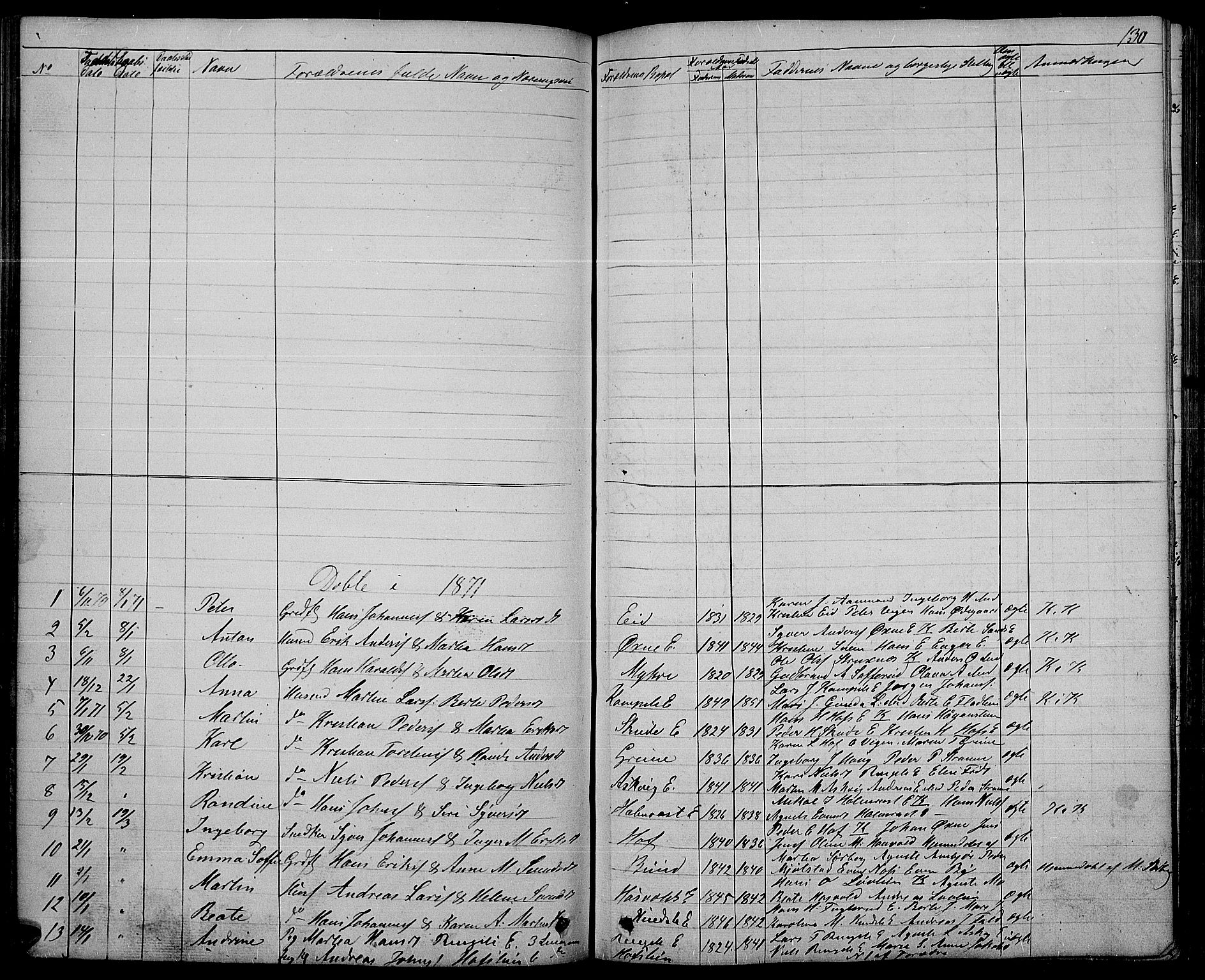 SAH, Søndre Land prestekontor, L/L0001: Klokkerbok nr. 1, 1849-1883, s. 130