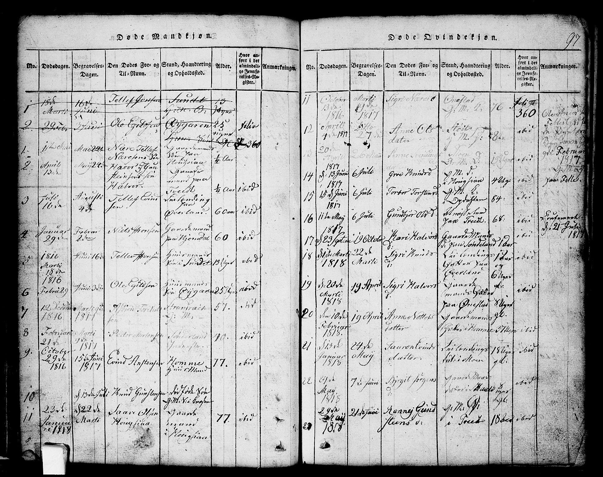 SAKO, Nissedal kirkebøker, G/Gb/L0001: Klokkerbok nr. II 1, 1814-1862, s. 97