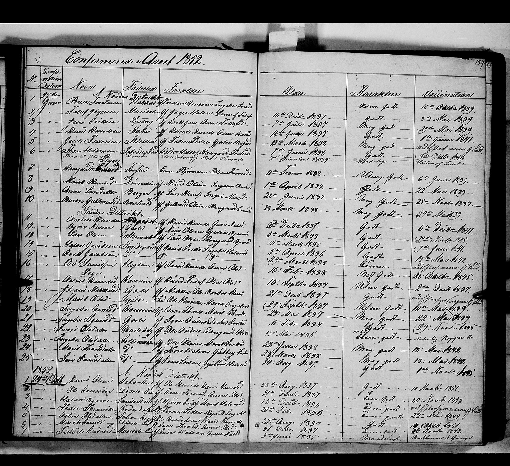SAH, Nord-Aurdal prestekontor, Ministerialbok nr. 7, 1842-1863, s. 134