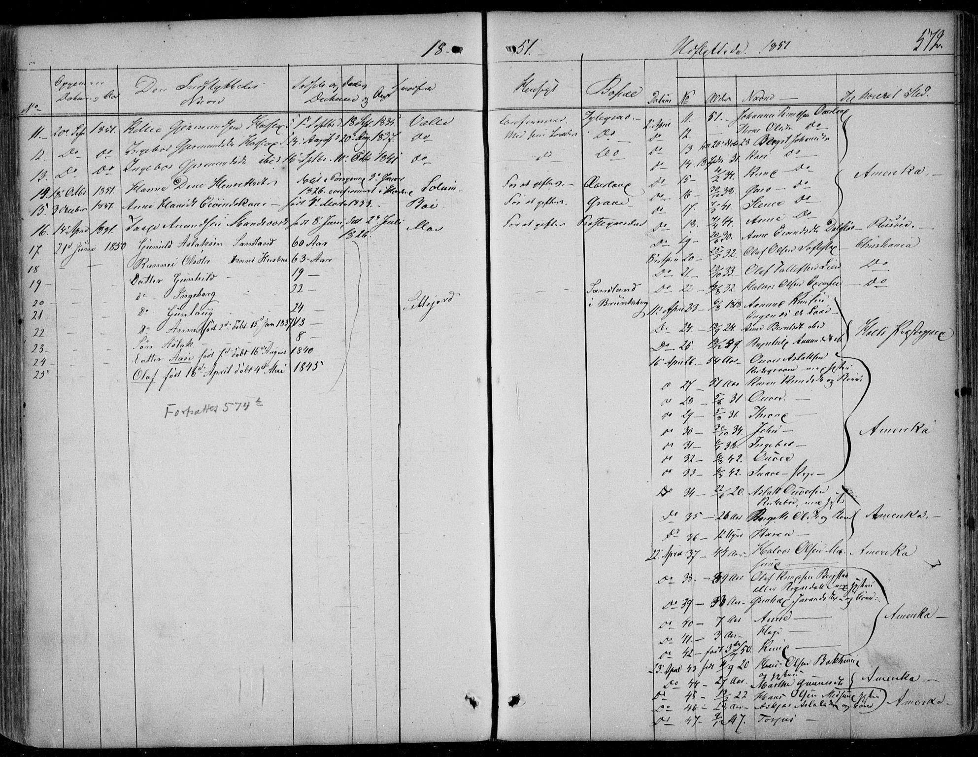 SAKO, Kviteseid kirkebøker, F/Fa/L0006: Ministerialbok nr. I 6, 1836-1858, s. 572
