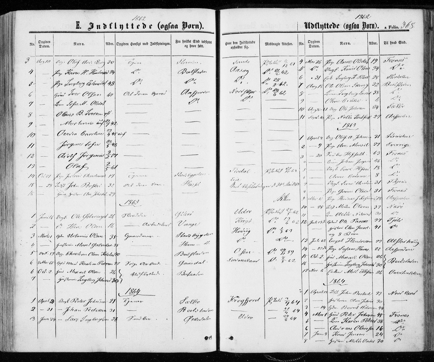 SAT, Ministerialprotokoller, klokkerbøker og fødselsregistre - Sør-Trøndelag, 657/L0705: Ministerialbok nr. 657A06, 1858-1867, s. 368
