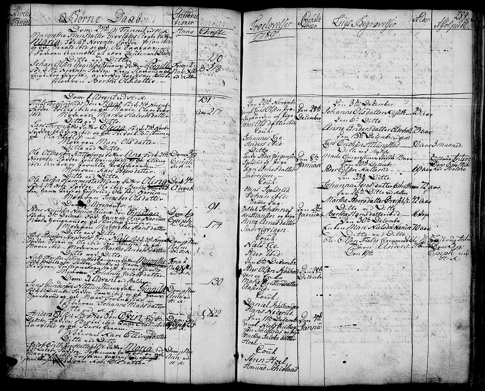 SAH, Toten prestekontor, Ministerialbok nr. 6, 1773-1793, s. 289