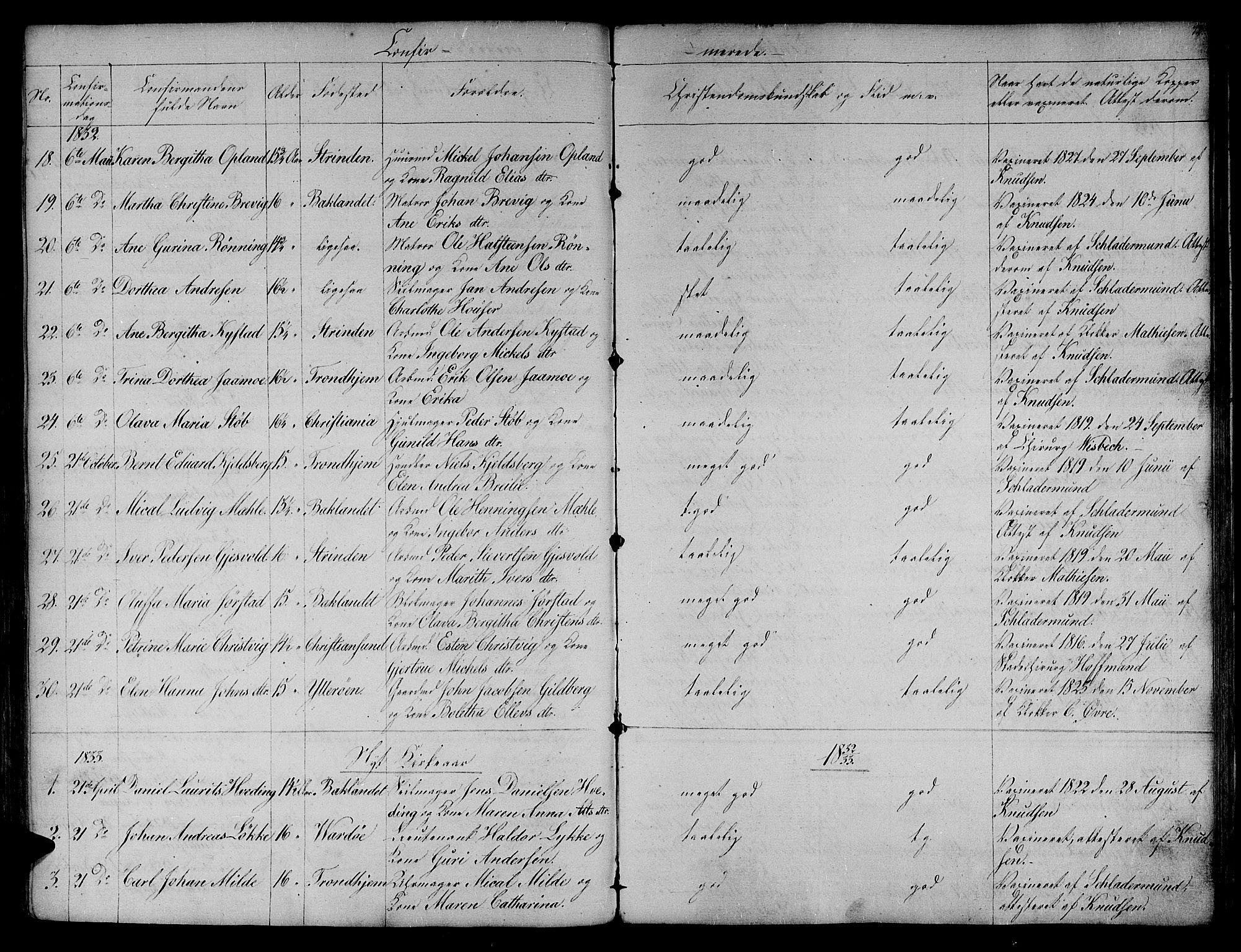 SAT, Ministerialprotokoller, klokkerbøker og fødselsregistre - Sør-Trøndelag, 604/L0182: Ministerialbok nr. 604A03, 1818-1850, s. 72