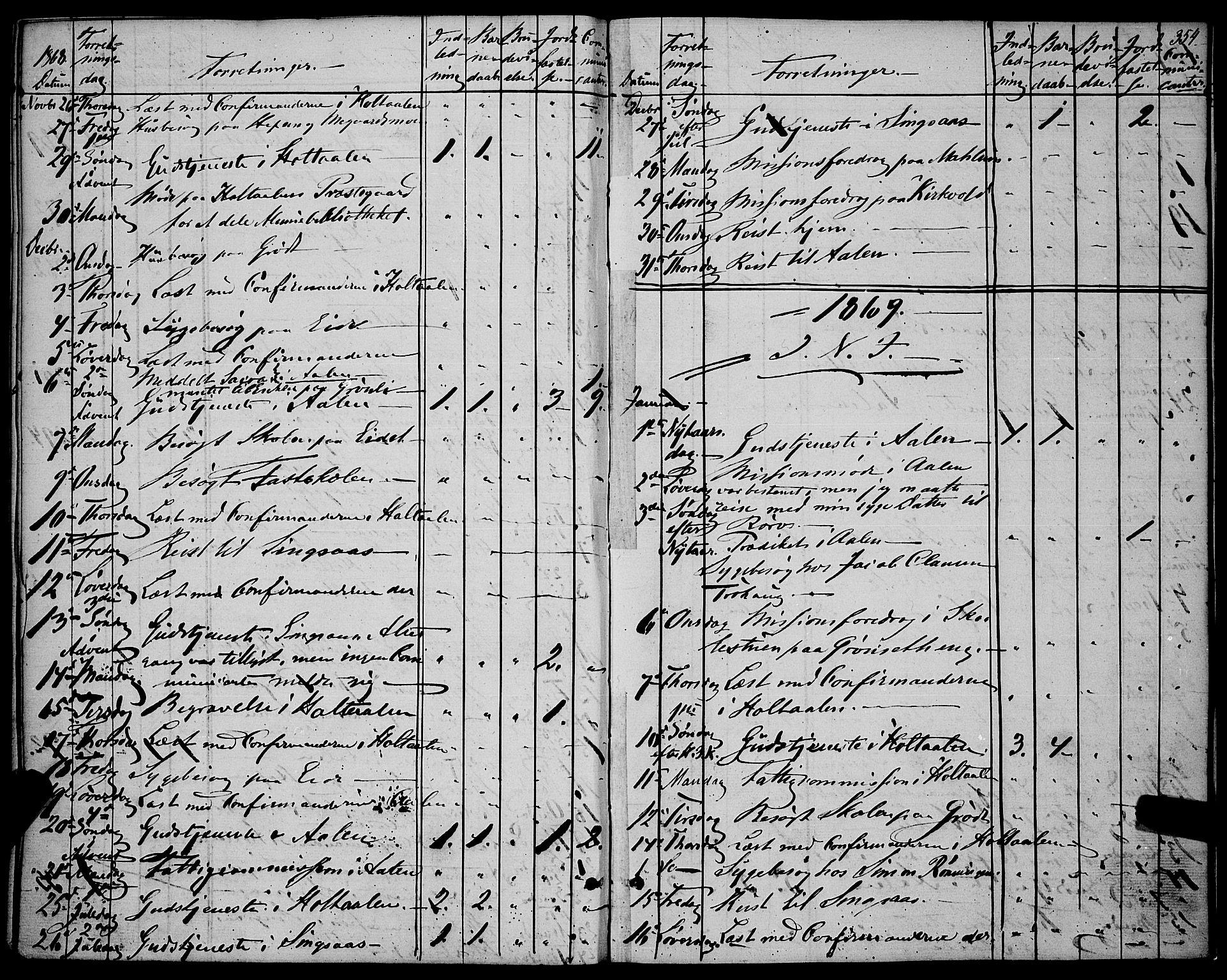 SAT, Ministerialprotokoller, klokkerbøker og fødselsregistre - Sør-Trøndelag, 685/L0966: Ministerialbok nr. 685A07 /1, 1860-1869, s. 354
