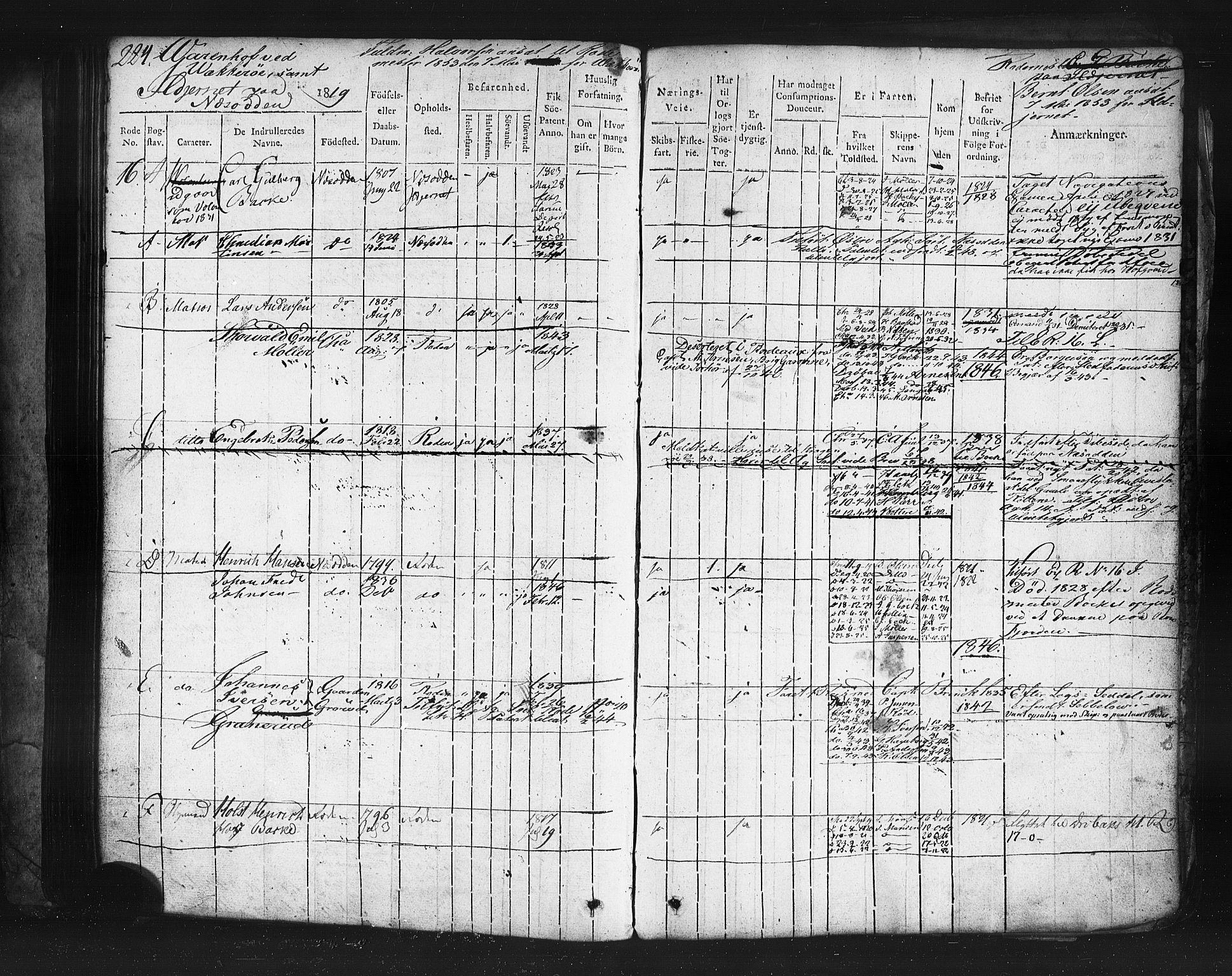 SAO, Oslo mønstringskontor, F/Fc/Fcb/L0001: Hovedrulle, 1819, s. 224