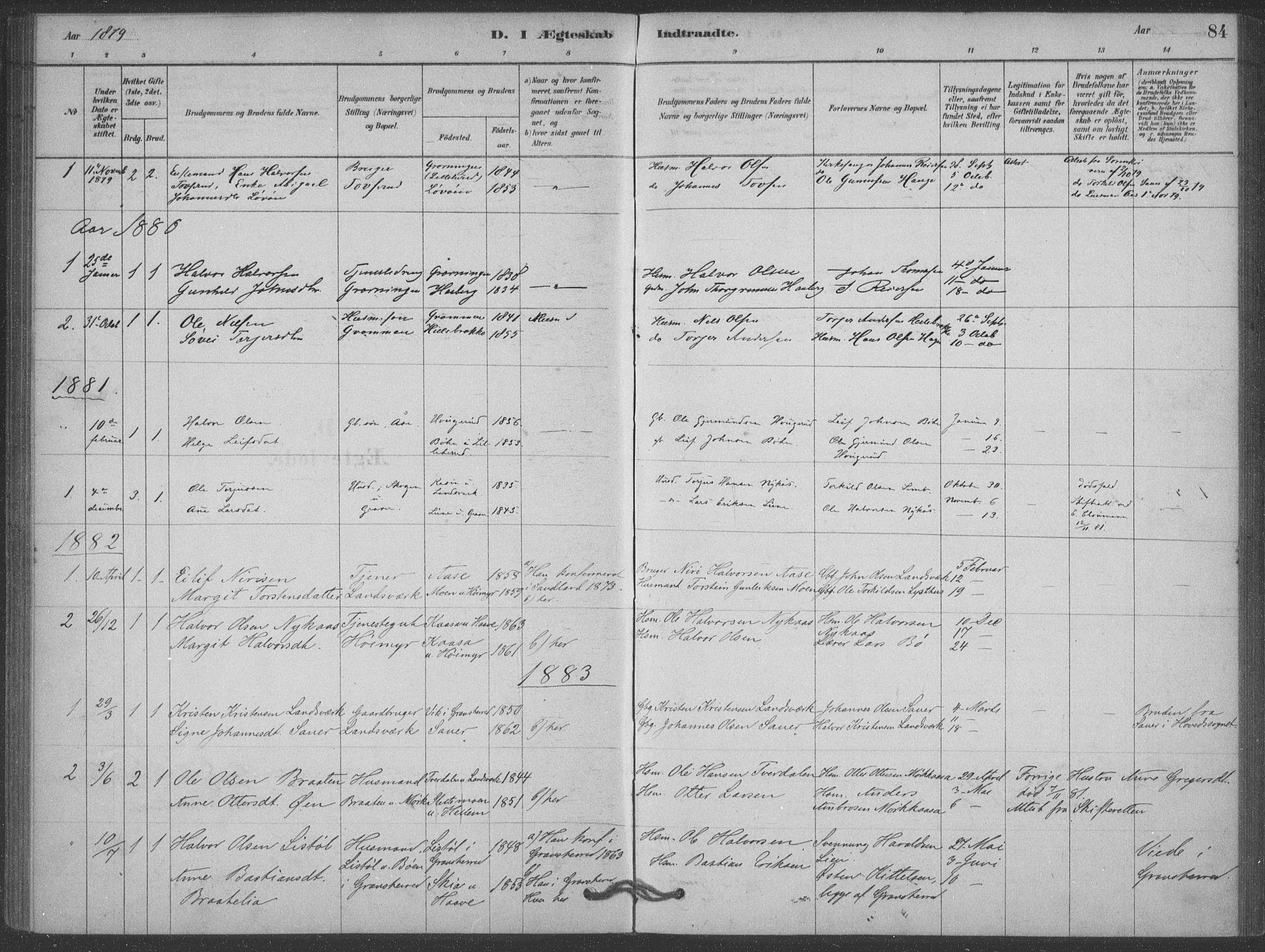 SAKO, Heddal kirkebøker, F/Fb/L0002: Ministerialbok nr. II 2, 1878-1913, s. 84