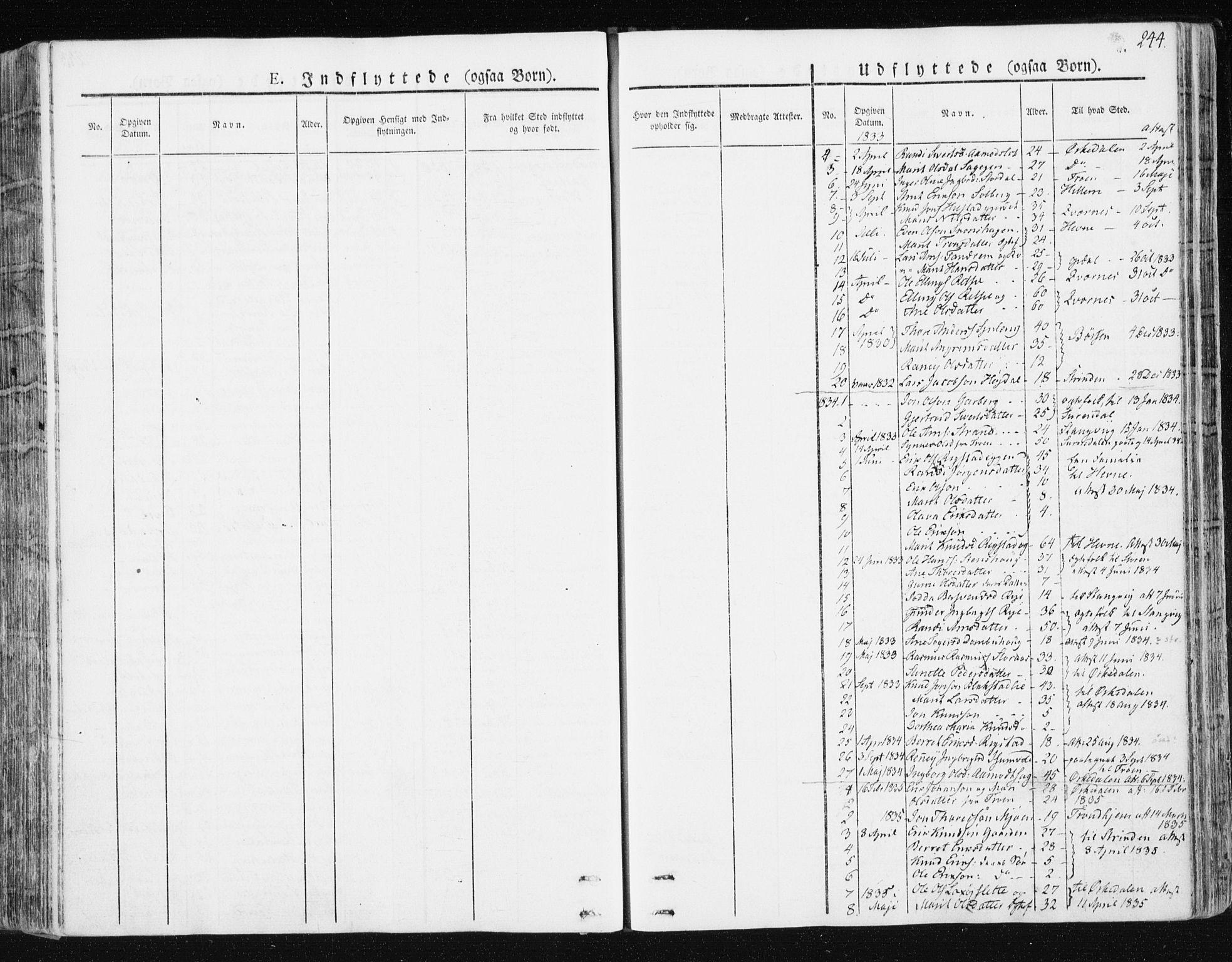 SAT, Ministerialprotokoller, klokkerbøker og fødselsregistre - Sør-Trøndelag, 672/L0855: Ministerialbok nr. 672A07, 1829-1860, s. 244