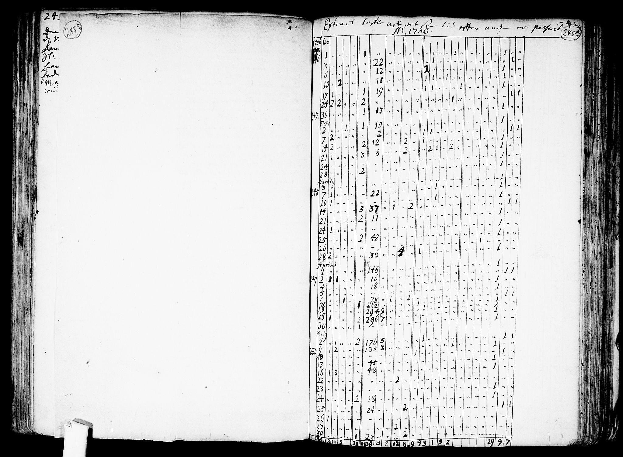 SAO, Nes prestekontor Kirkebøker, F/Fa/L0001: Ministerialbok nr. I 1, 1689-1716, s. 245d