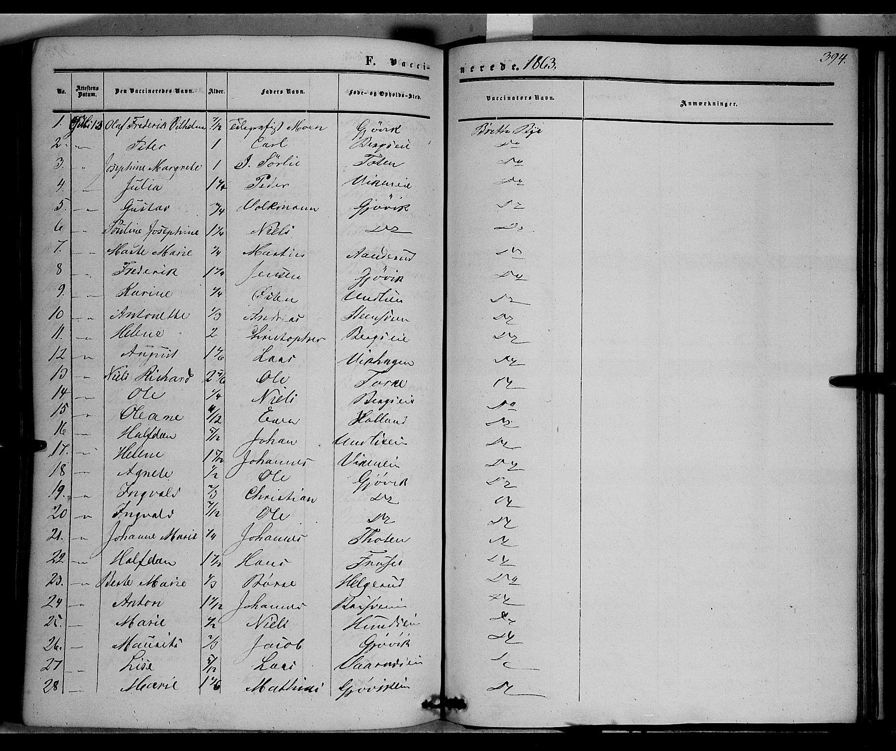 SAH, Vardal prestekontor, H/Ha/Haa/L0006: Ministerialbok nr. 6, 1854-1866, s. 394