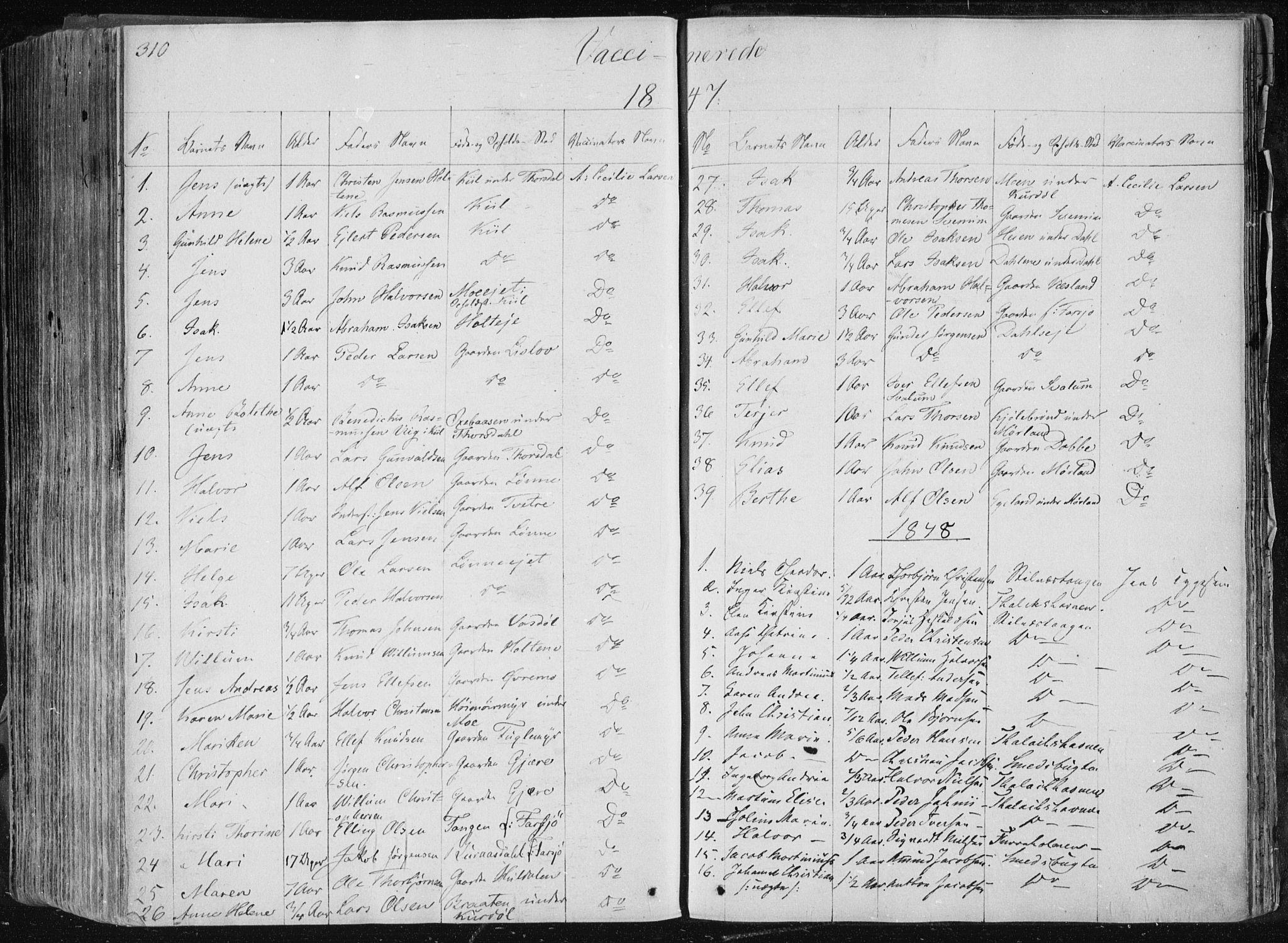 SAKO, Sannidal kirkebøker, F/Fa/L0007: Ministerialbok nr. 7, 1831-1854, s. 310