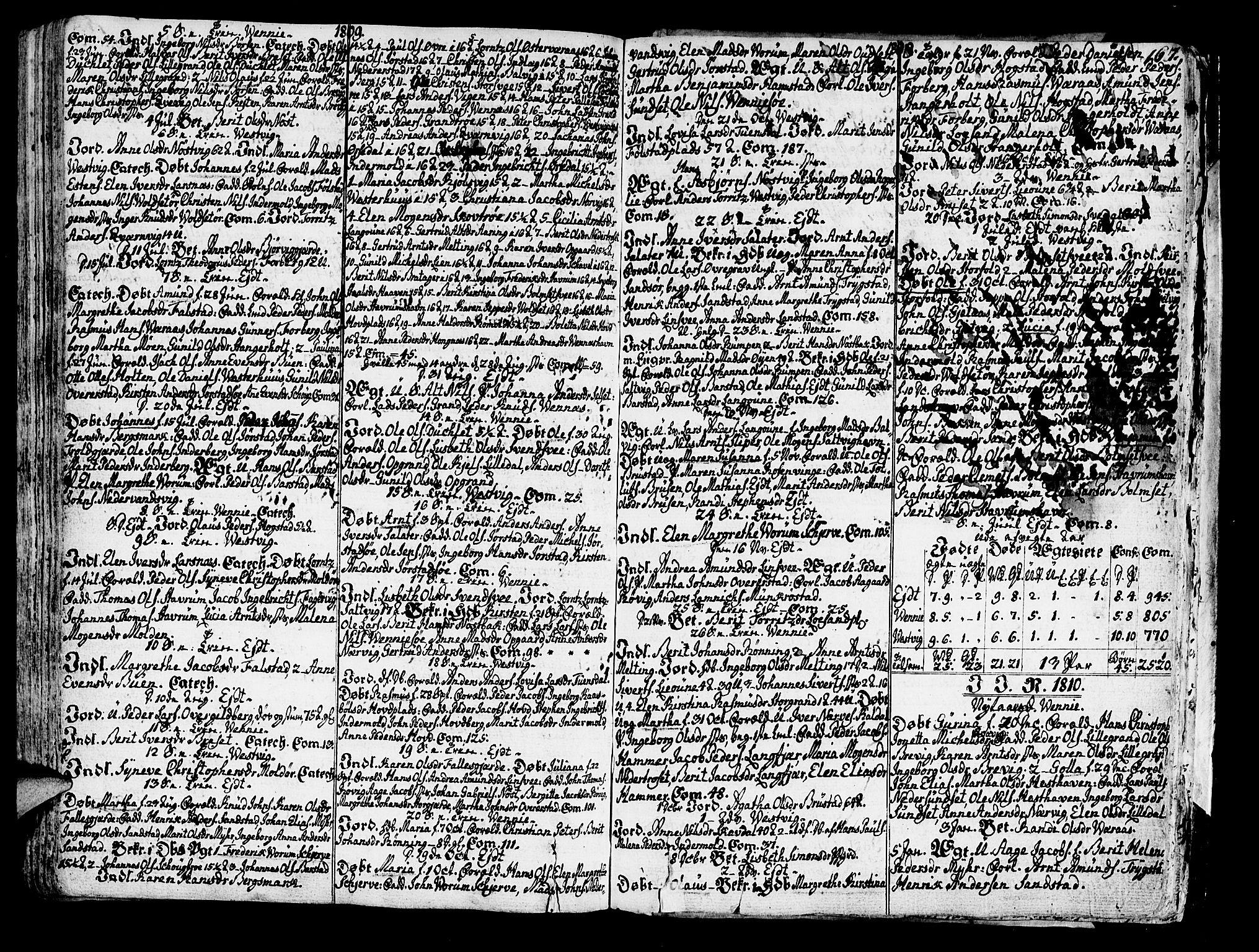 SAT, Ministerialprotokoller, klokkerbøker og fødselsregistre - Nord-Trøndelag, 722/L0216: Ministerialbok nr. 722A03, 1756-1816, s. 167