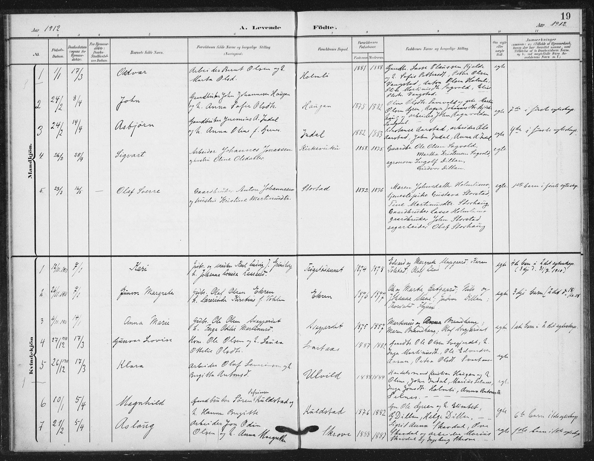 SAT, Ministerialprotokoller, klokkerbøker og fødselsregistre - Nord-Trøndelag, 724/L0264: Ministerialbok nr. 724A02, 1908-1915, s. 19