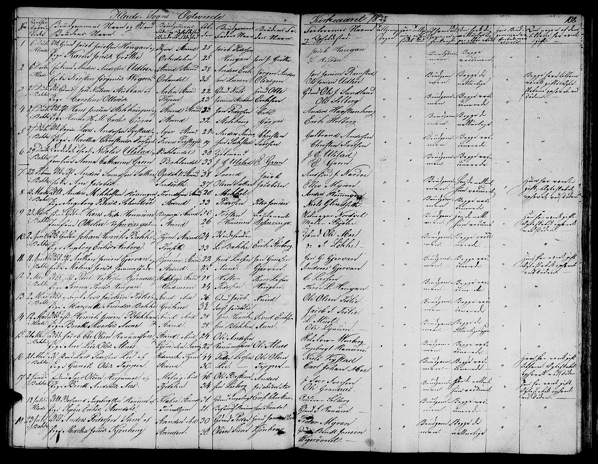SAT, Ministerialprotokoller, klokkerbøker og fødselsregistre - Sør-Trøndelag, 606/L0308: Klokkerbok nr. 606C04, 1829-1840, s. 108