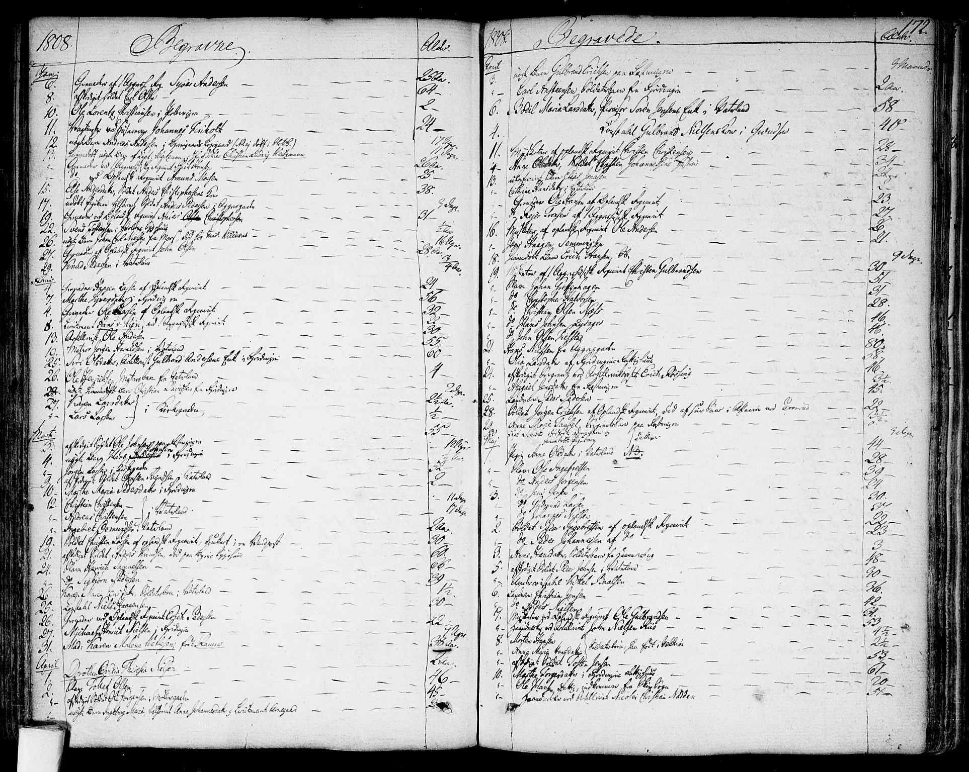 SAO, Garnisonsmenigheten Kirkebøker, F/Fa/L0003: Ministerialbok nr. 3, 1777-1809, s. 172