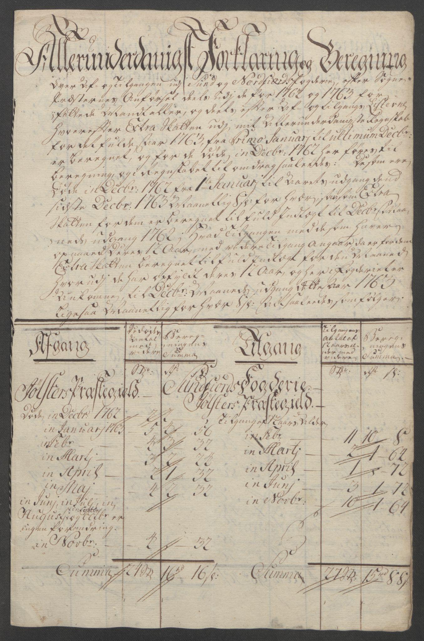 RA, Rentekammeret inntil 1814, Reviderte regnskaper, Fogderegnskap, R53/L3550: Ekstraskatten Sunn- og Nordfjord, 1762-1771, s. 50