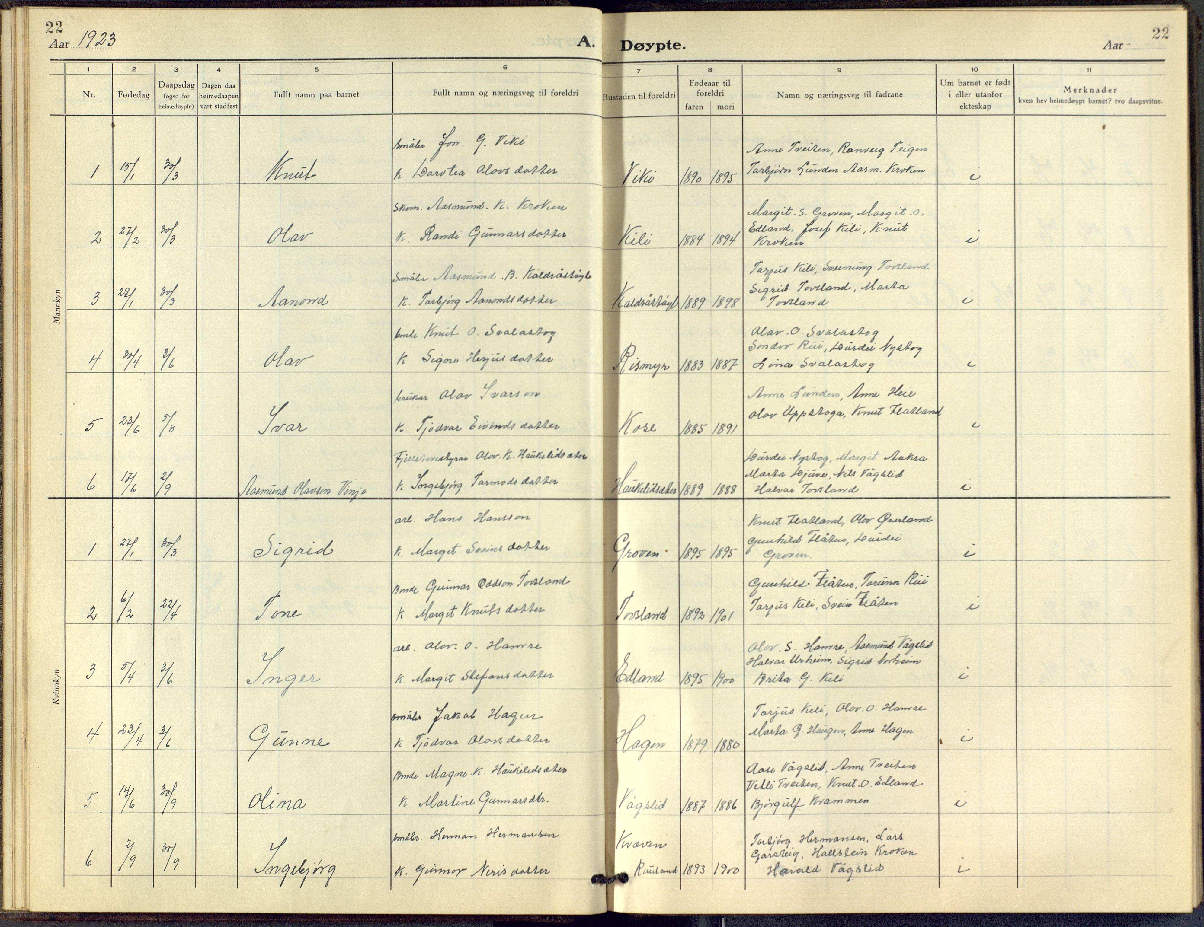 SAKO, Vinje kirkebøker, F/Fc/L0001: Ministerialbok nr. III 1, 1921-1943, s. 22