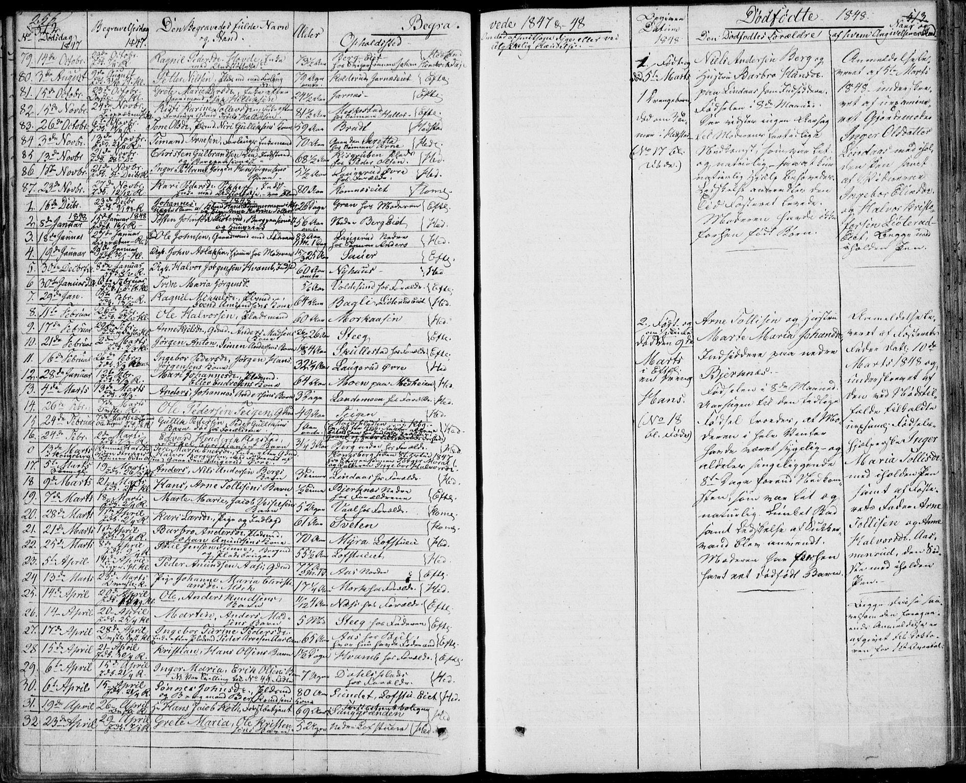 SAKO, Sandsvær kirkebøker, F/Fa/L0005: Ministerialbok nr. I 5, 1840-1856, s. 512-513