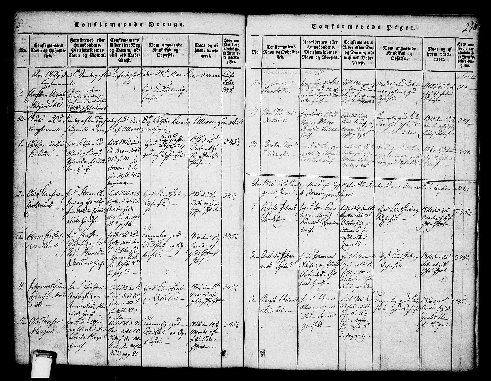 SAKO, Tinn kirkebøker, G/Ga/L0001: Klokkerbok nr. I 1, 1815-1850, s. 256
