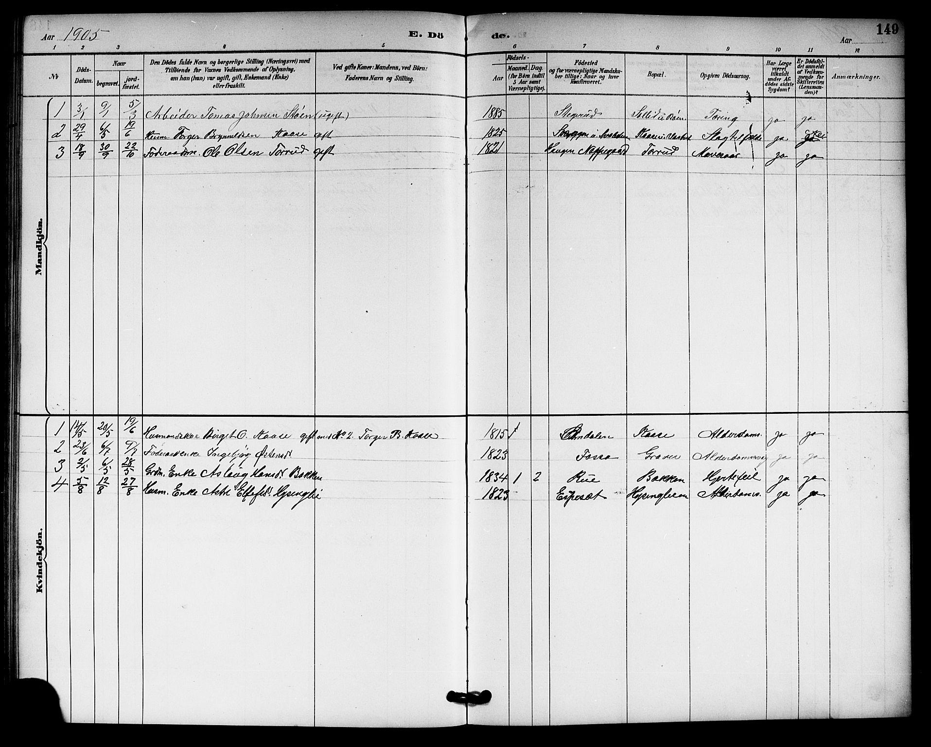 SAKO, Gransherad kirkebøker, G/Gb/L0003: Klokkerbok nr. II 3, 1887-1921, s. 149