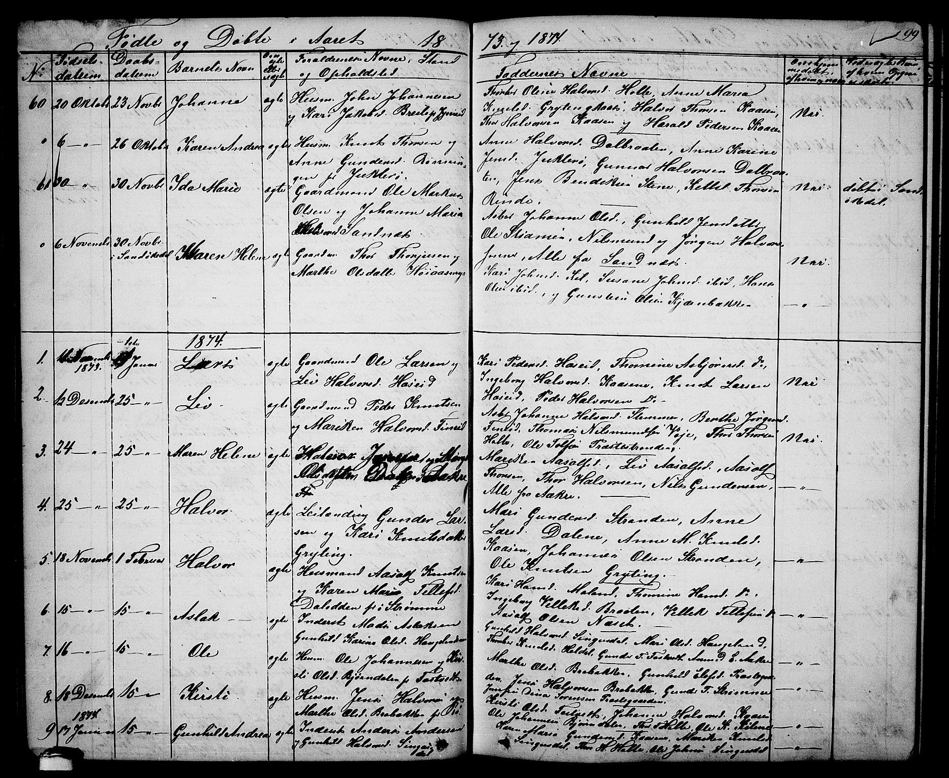 SAKO, Drangedal kirkebøker, G/Ga/L0002: Klokkerbok nr. I 2, 1856-1887, s. 99