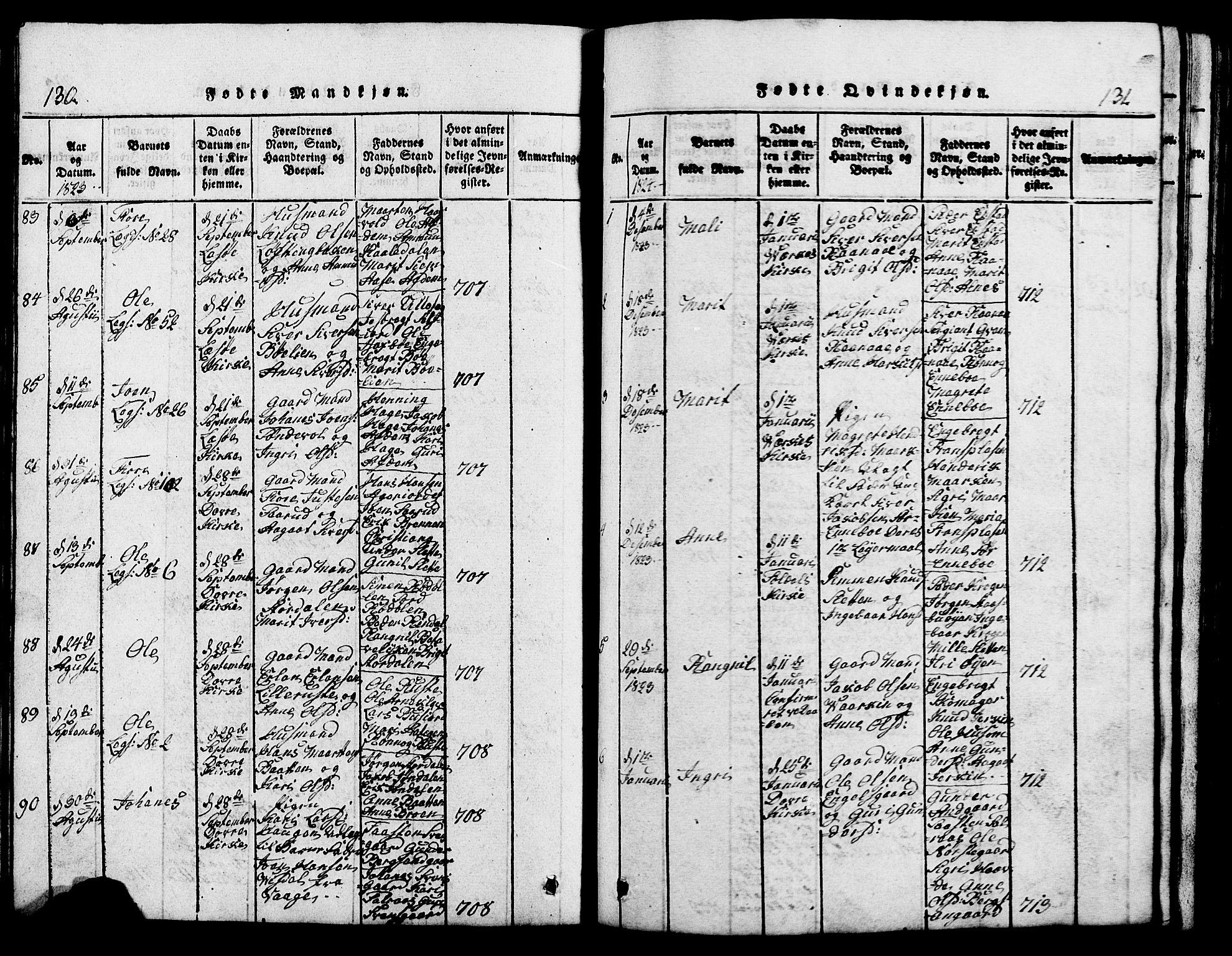 SAH, Lesja prestekontor, Klokkerbok nr. 1, 1820-1831, s. 130-131