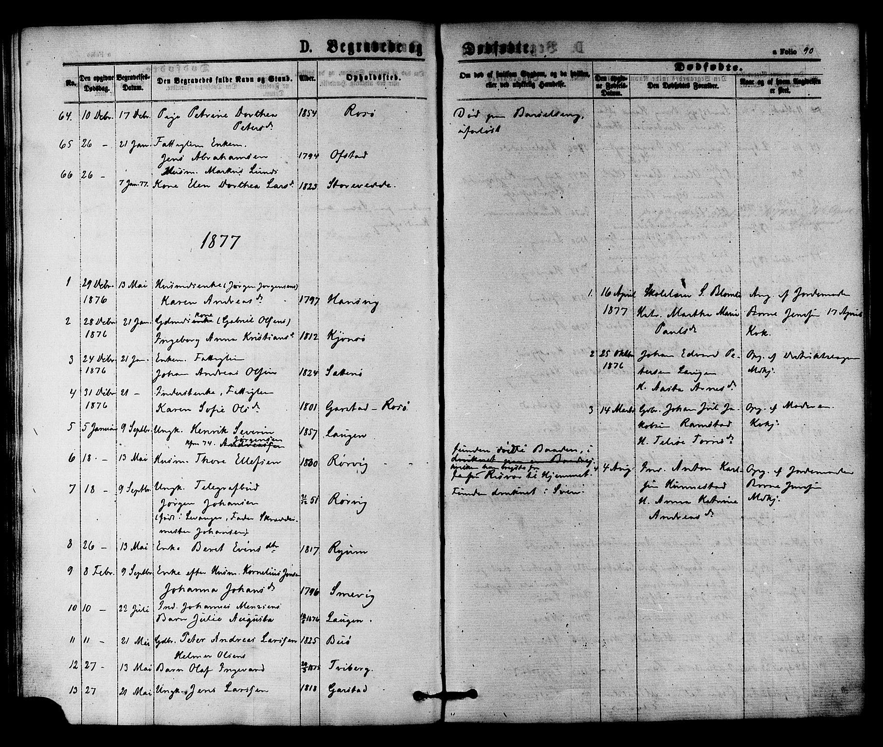 SAT, Ministerialprotokoller, klokkerbøker og fødselsregistre - Nord-Trøndelag, 784/L0671: Ministerialbok nr. 784A06, 1876-1879, s. 90