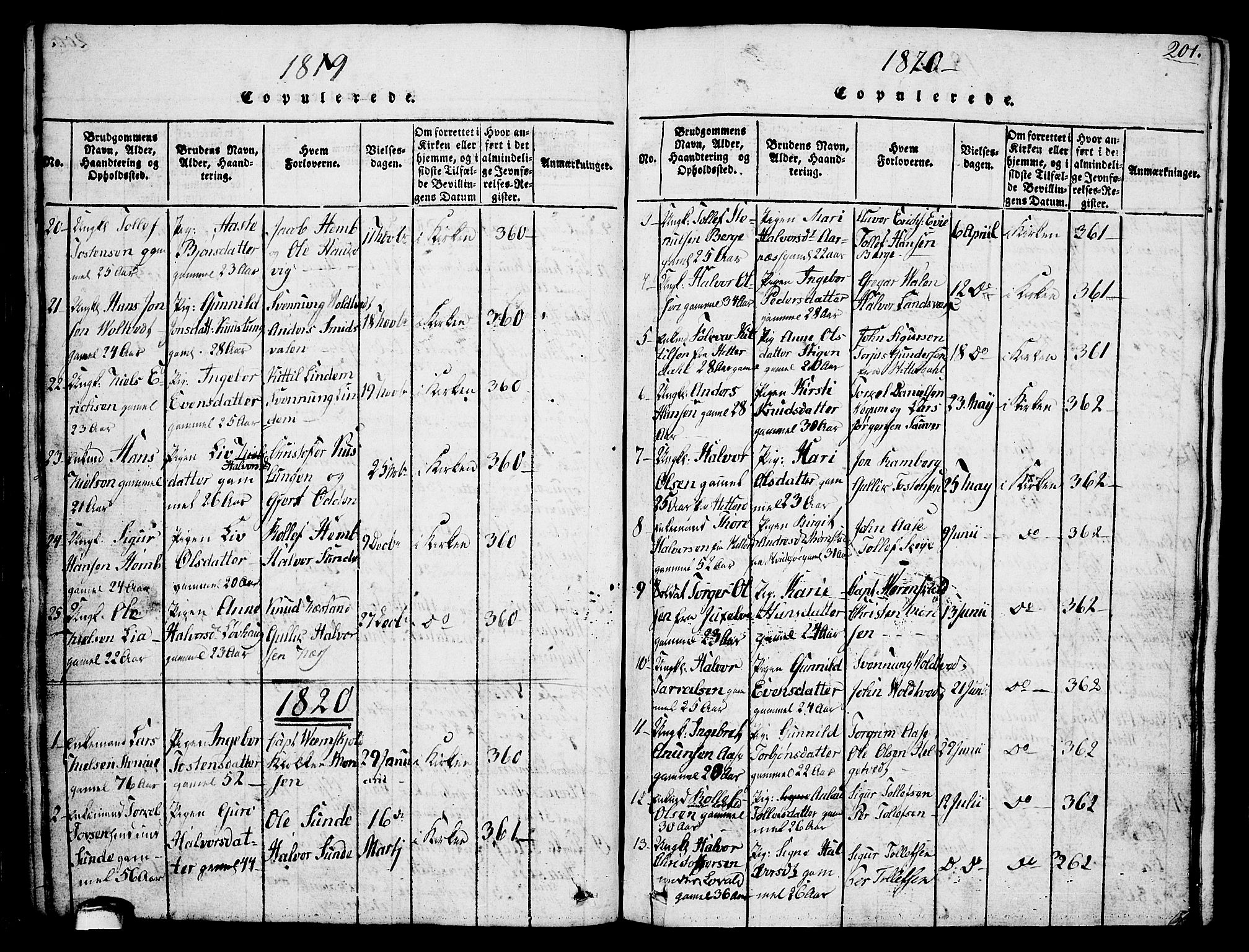 SAKO, Sauherad kirkebøker, G/Ga/L0001: Klokkerbok nr. I 1, 1815-1827, s. 201