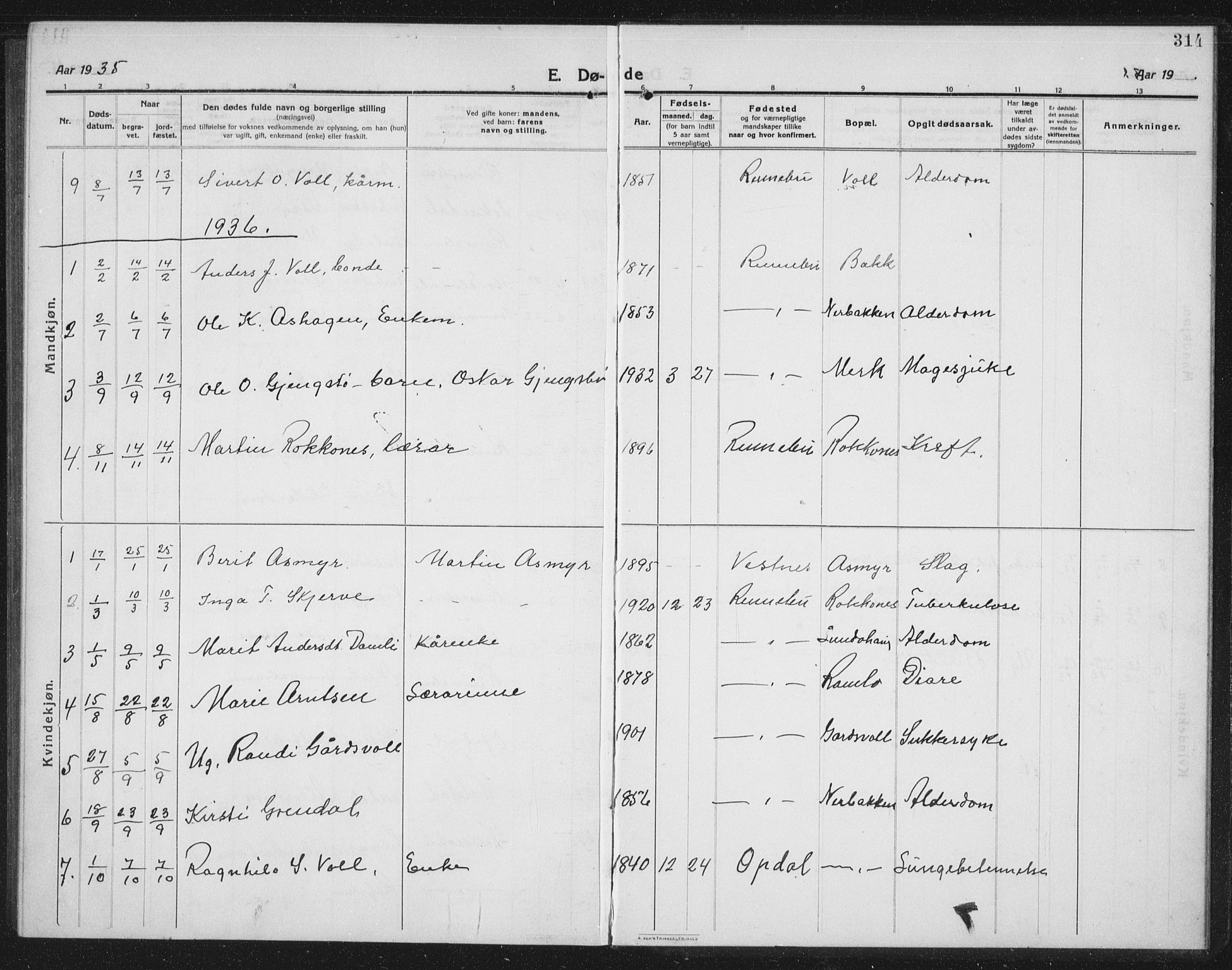 SAT, Ministerialprotokoller, klokkerbøker og fødselsregistre - Sør-Trøndelag, 674/L0877: Klokkerbok nr. 674C04, 1913-1940, s. 314
