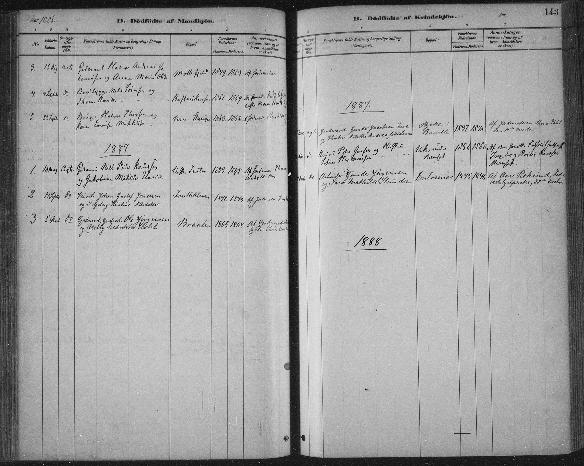 SAKO, Bamble kirkebøker, F/Fa/L0007: Ministerialbok nr. I 7, 1878-1888, s. 143
