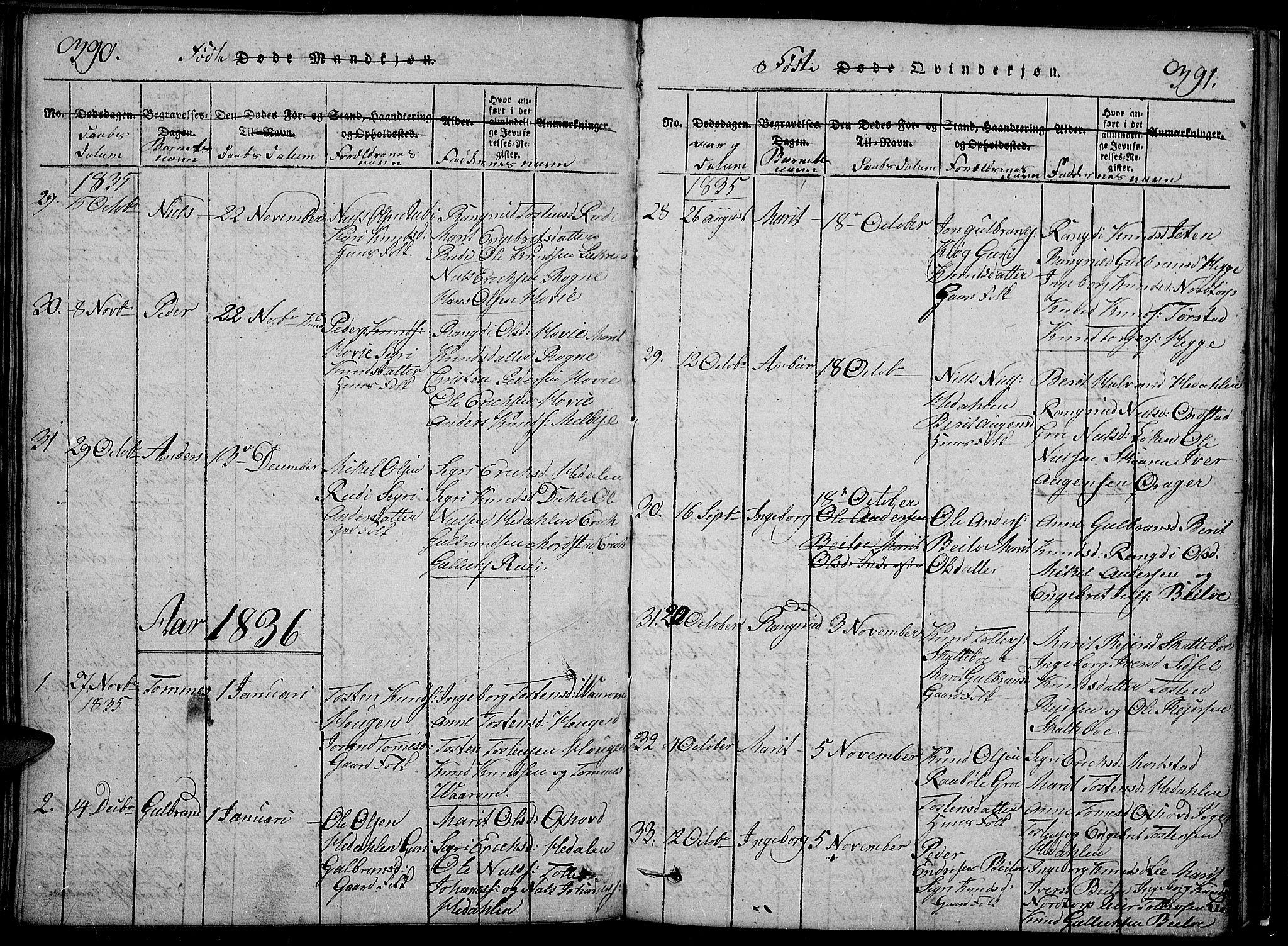 SAH, Slidre prestekontor, Klokkerbok nr. 2, 1814-1839, s. 390-391