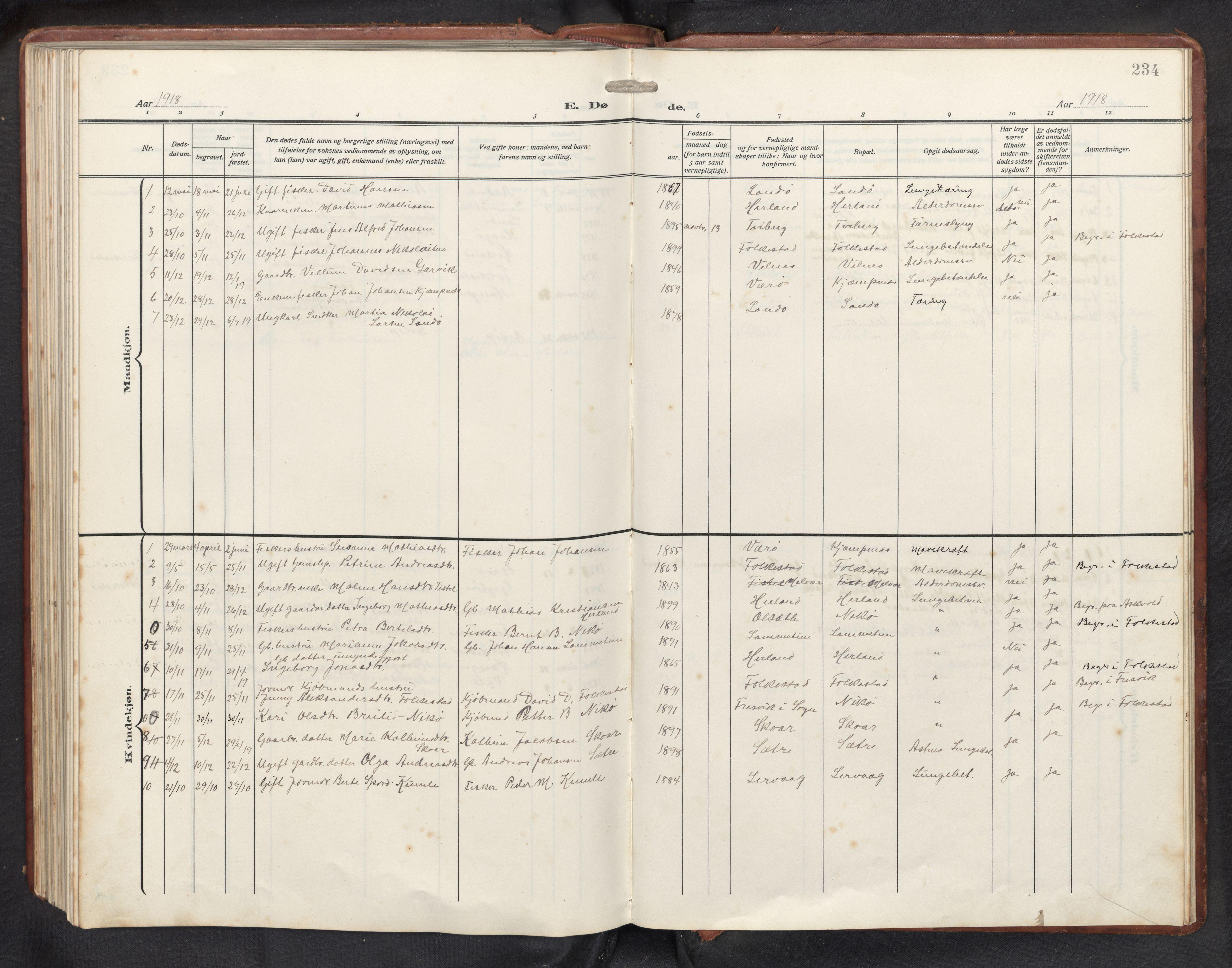 SAB, Askvoll sokneprestembete, H/Hab/Habb/L0002: Klokkerbok nr. B 2, 1910-1947, s. 233b-234a