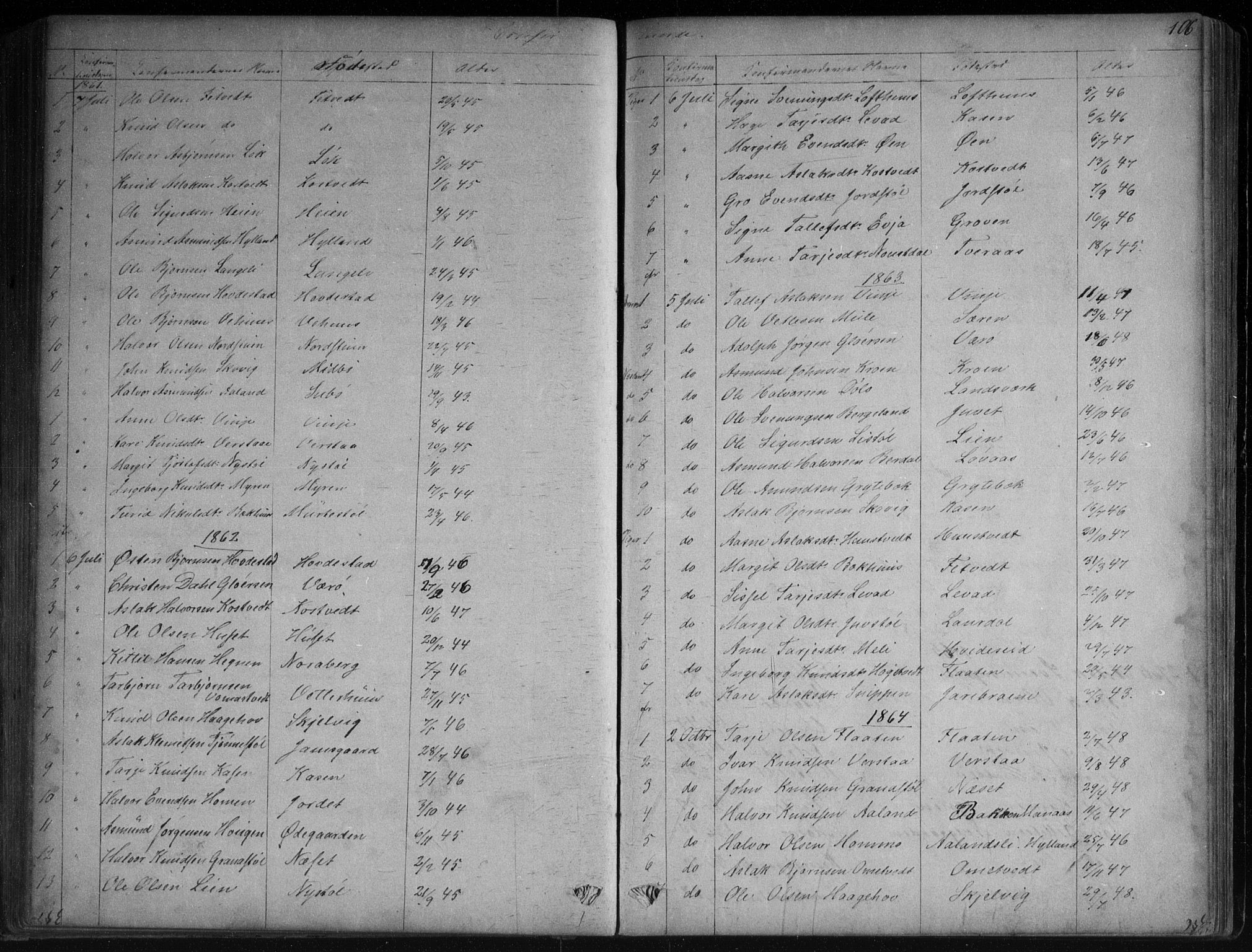 SAKO, Vinje kirkebøker, G/Ga/L0002: Klokkerbok nr. I 2, 1849-1893, s. 106
