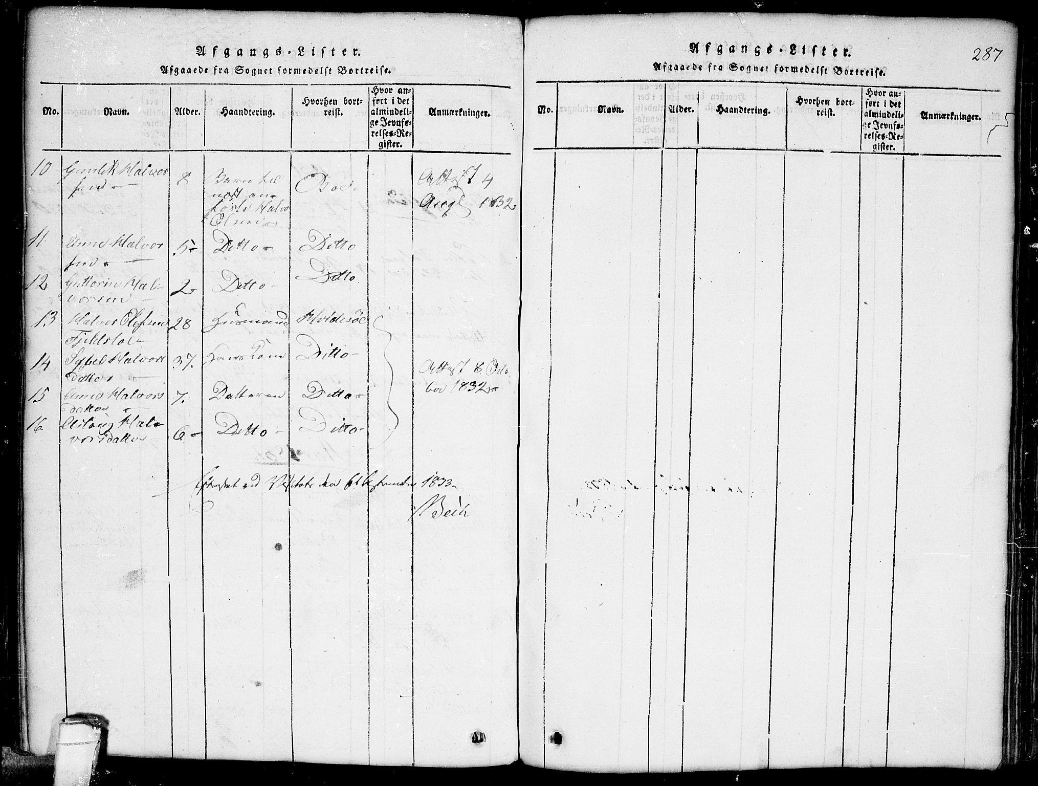 SAKO, Seljord kirkebøker, G/Gb/L0002: Klokkerbok nr. II 2, 1815-1854, s. 287