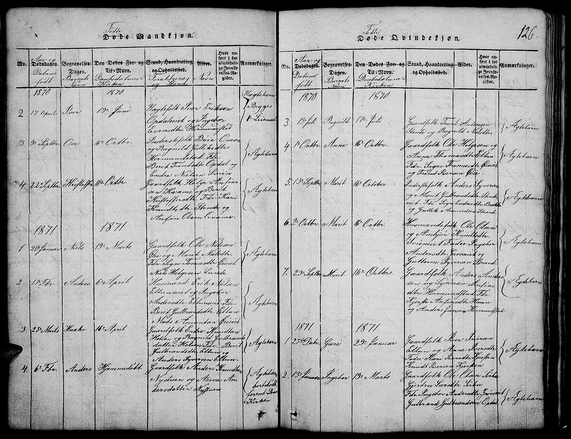 SAH, Vang prestekontor, Valdres, Klokkerbok nr. 2, 1814-1889, s. 126