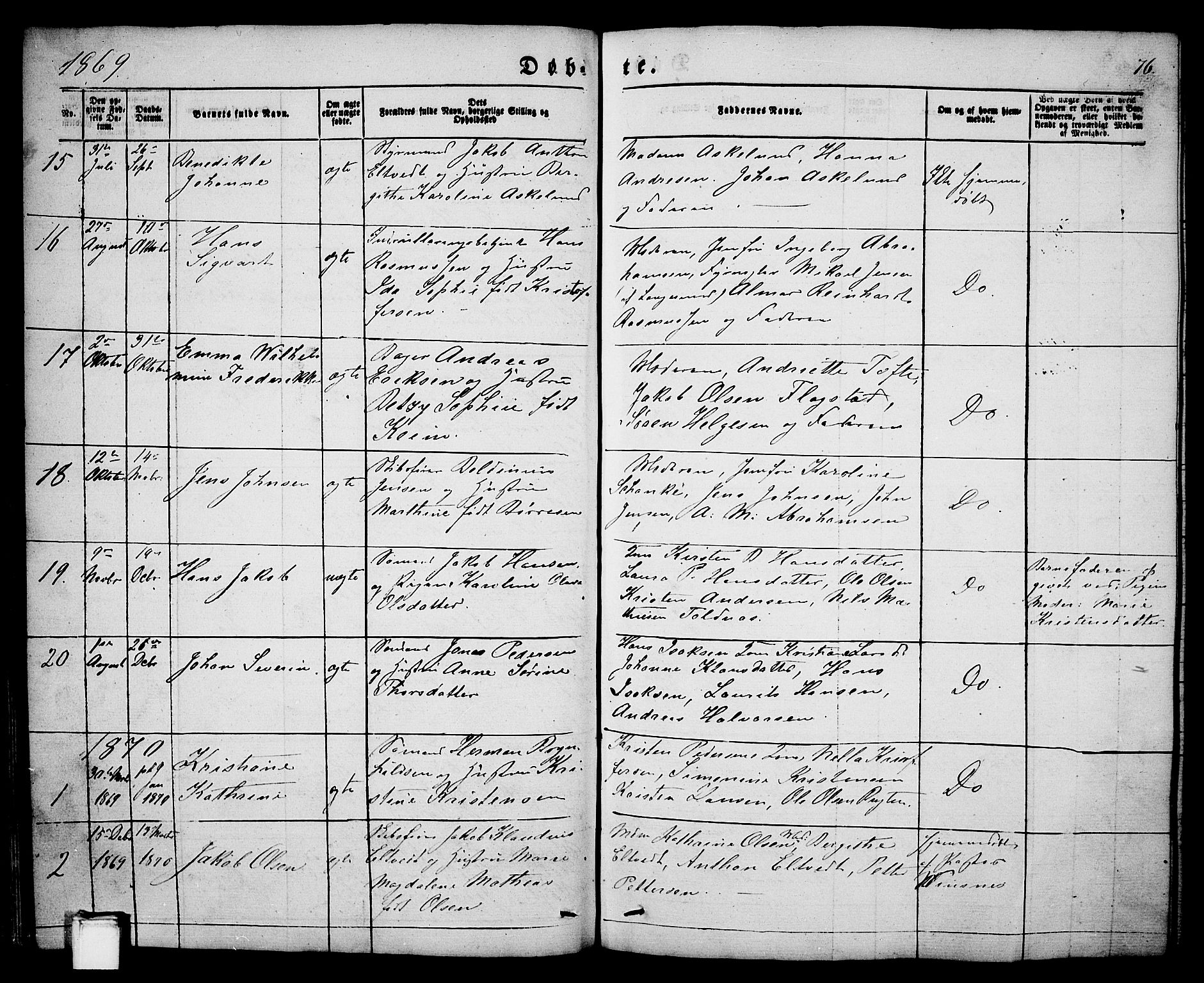 SAKO, Porsgrunn kirkebøker , G/Ga/L0002: Klokkerbok nr. I 2, 1847-1877, s. 76