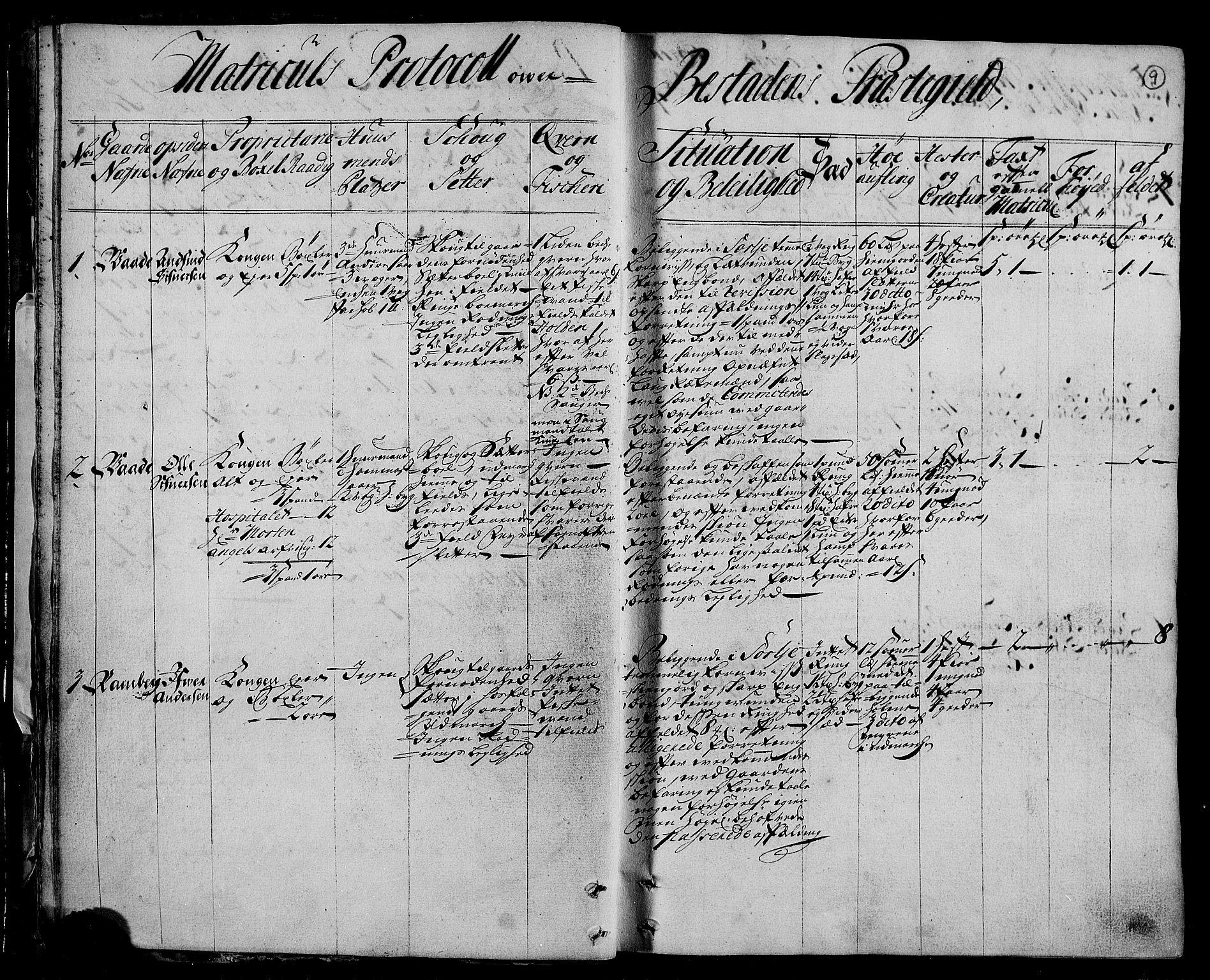 RA, Rentekammeret inntil 1814, Realistisk ordnet avdeling, N/Nb/Nbf/L0166: Inderøy eksaminasjonsprotokoll, 1723, s. 8b-9a
