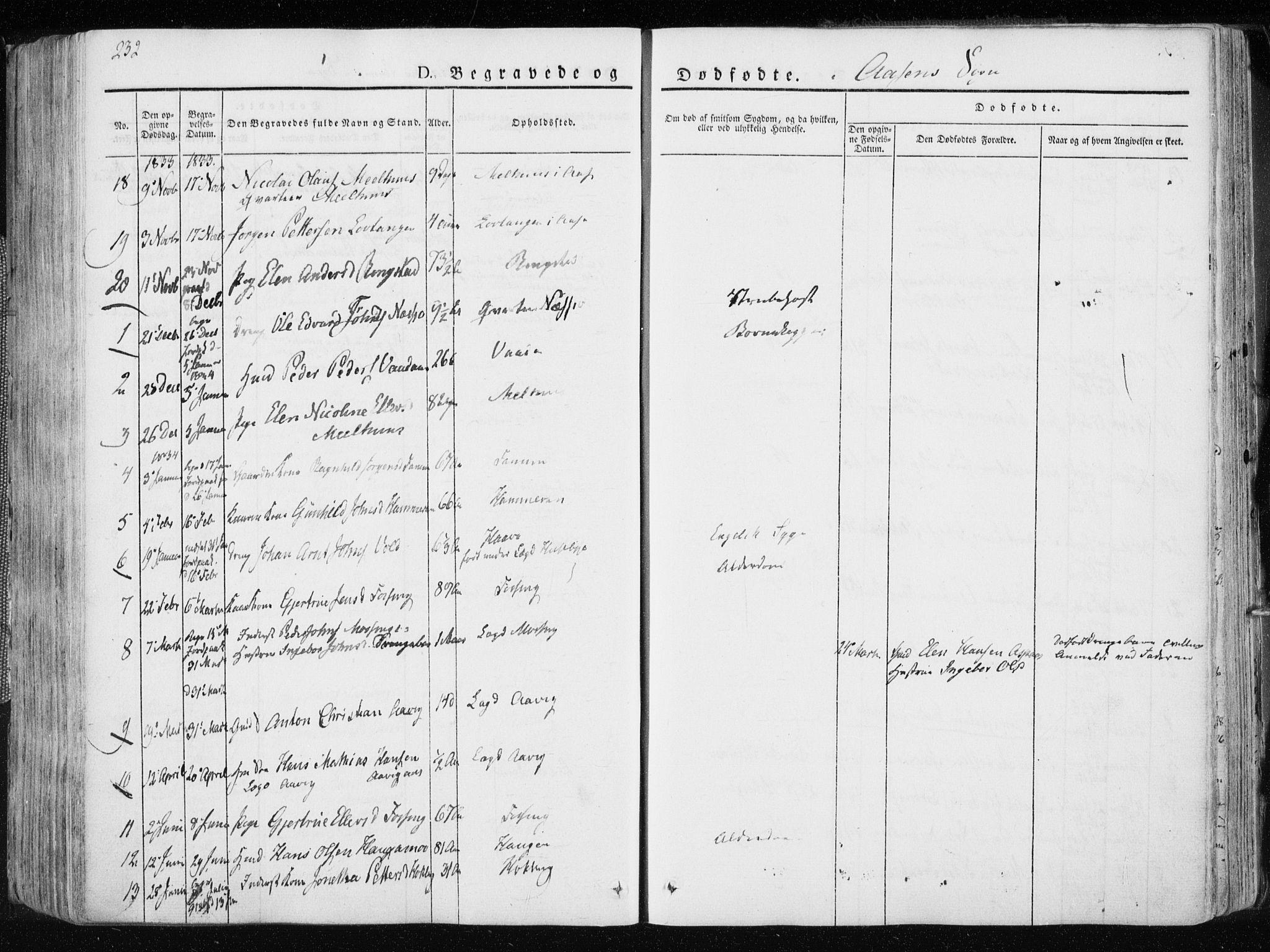 SAT, Ministerialprotokoller, klokkerbøker og fødselsregistre - Nord-Trøndelag, 713/L0114: Ministerialbok nr. 713A05, 1827-1839, s. 232