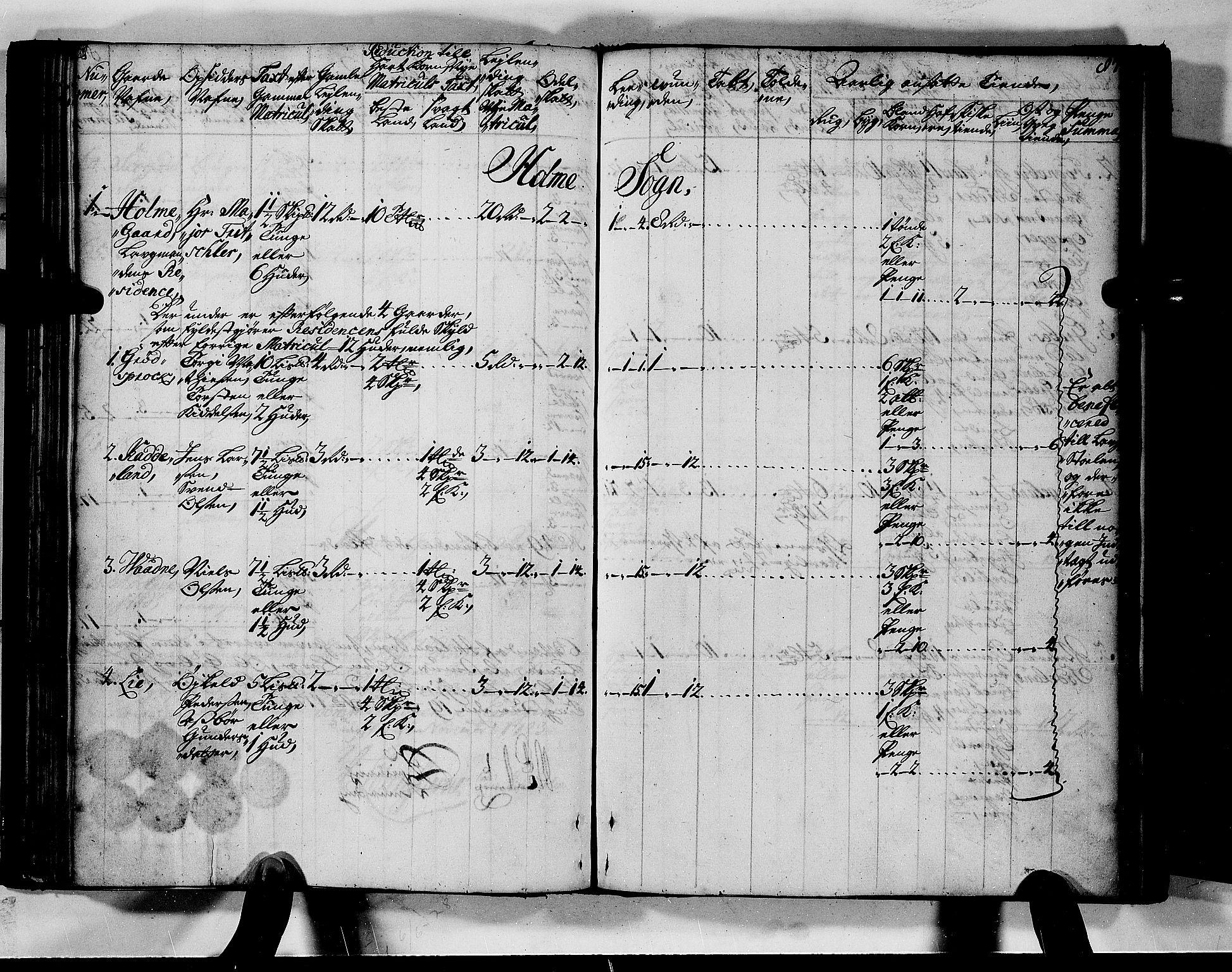 RA, Rentekammeret inntil 1814, Realistisk ordnet avdeling, N/Nb/Nbf/L0128: Mandal matrikkelprotokoll, 1723, s. 86b-87a