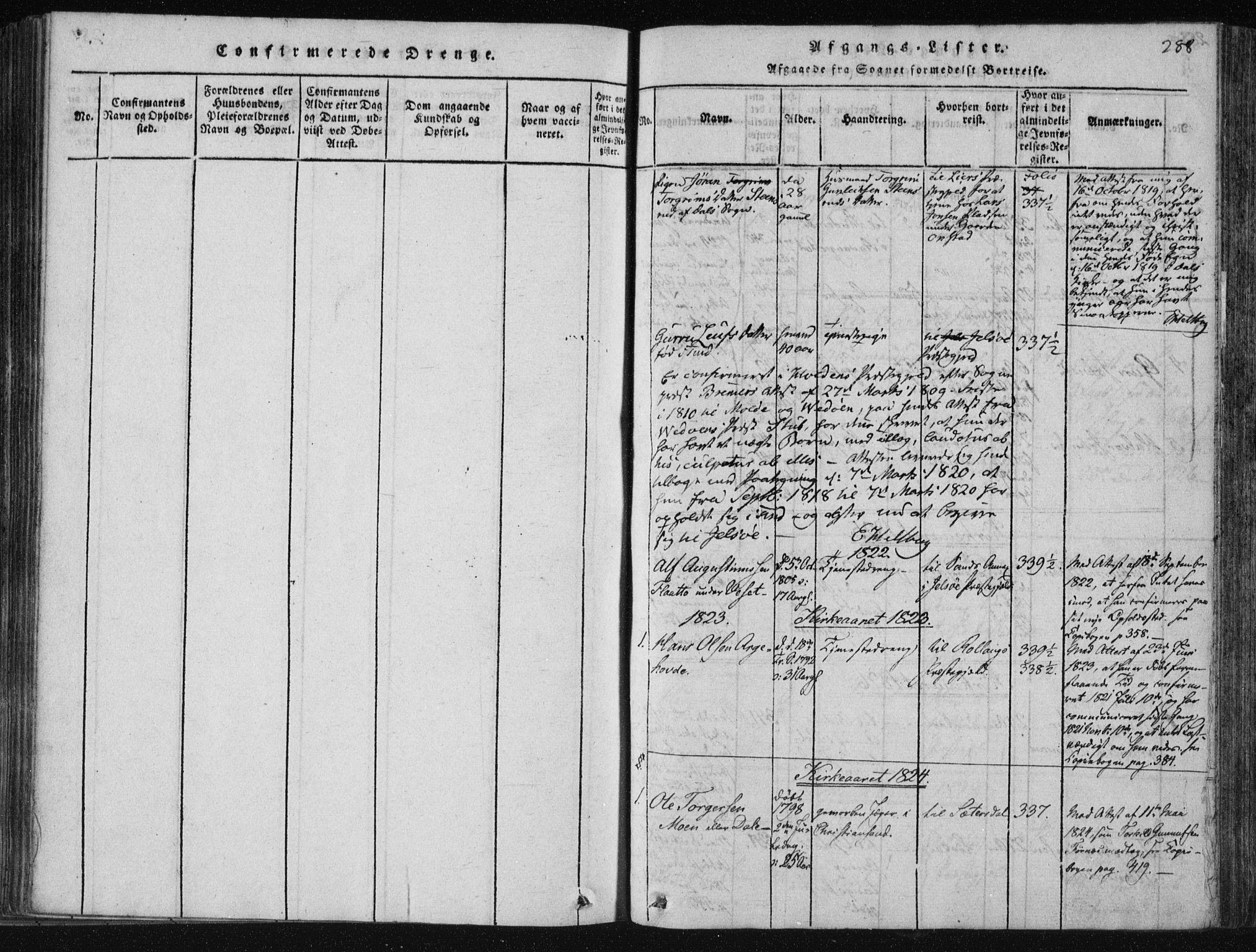 SAKO, Tinn kirkebøker, F/Fc/L0001: Ministerialbok nr. III 1, 1815-1843, s. 288