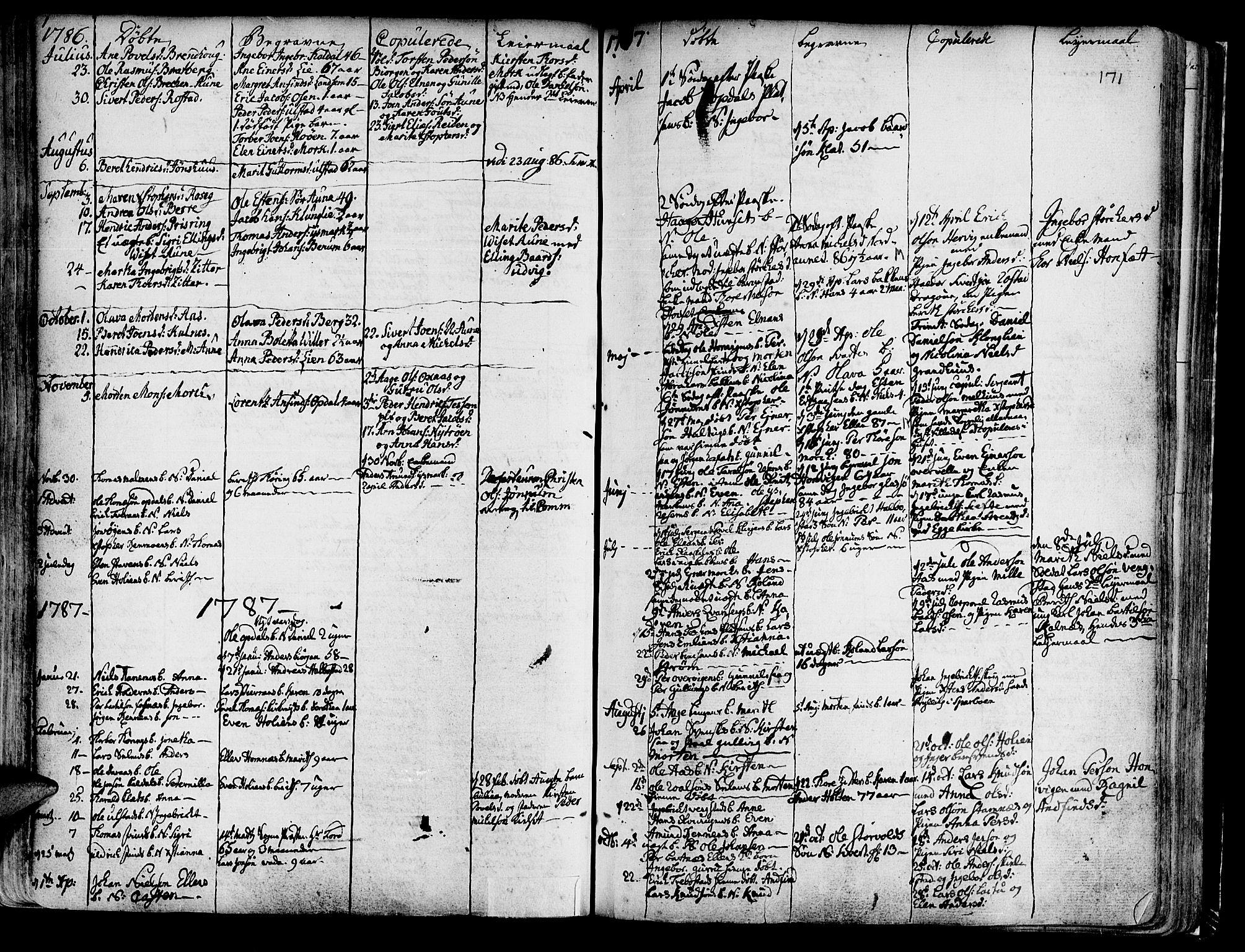 SAT, Ministerialprotokoller, klokkerbøker og fødselsregistre - Nord-Trøndelag, 741/L0385: Ministerialbok nr. 741A01, 1722-1815, s. 171