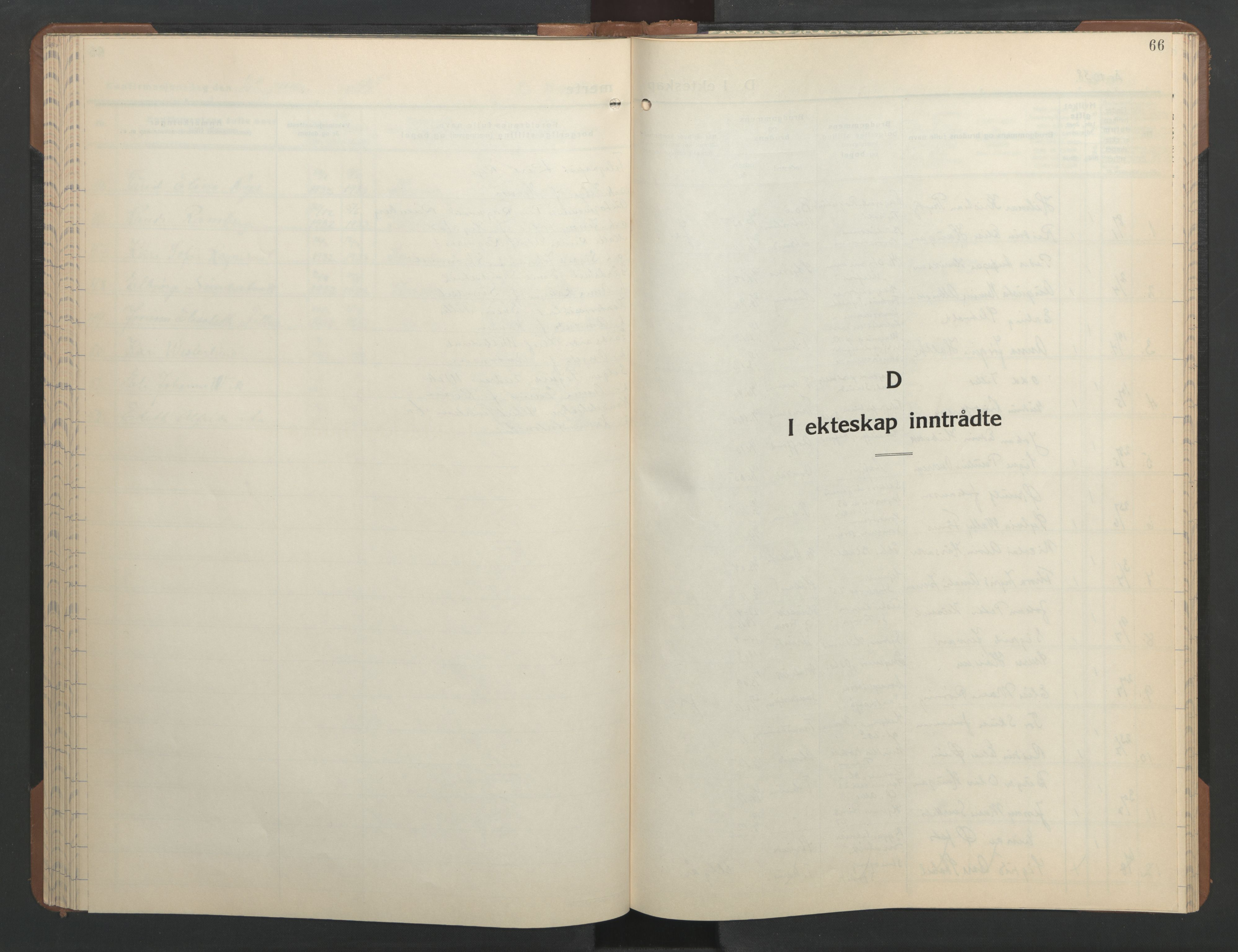 SAT, Ministerialprotokoller, klokkerbøker og fødselsregistre - Sør-Trøndelag, 606/L0315: Klokkerbok nr. 606C11, 1938-1947, s. 66
